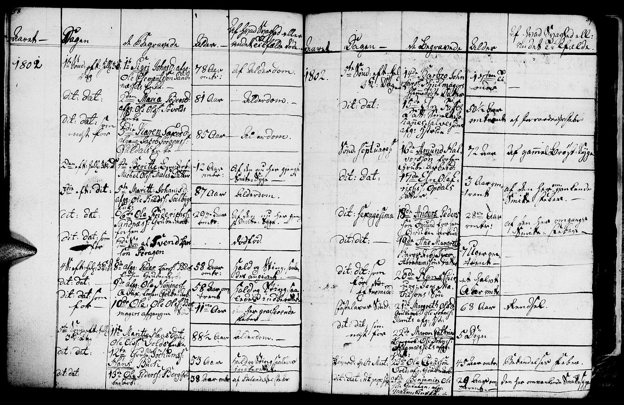 SAT, Ministerialprotokoller, klokkerbøker og fødselsregistre - Sør-Trøndelag, 681/L0937: Klokkerbok nr. 681C01, 1798-1810, s. 58-59