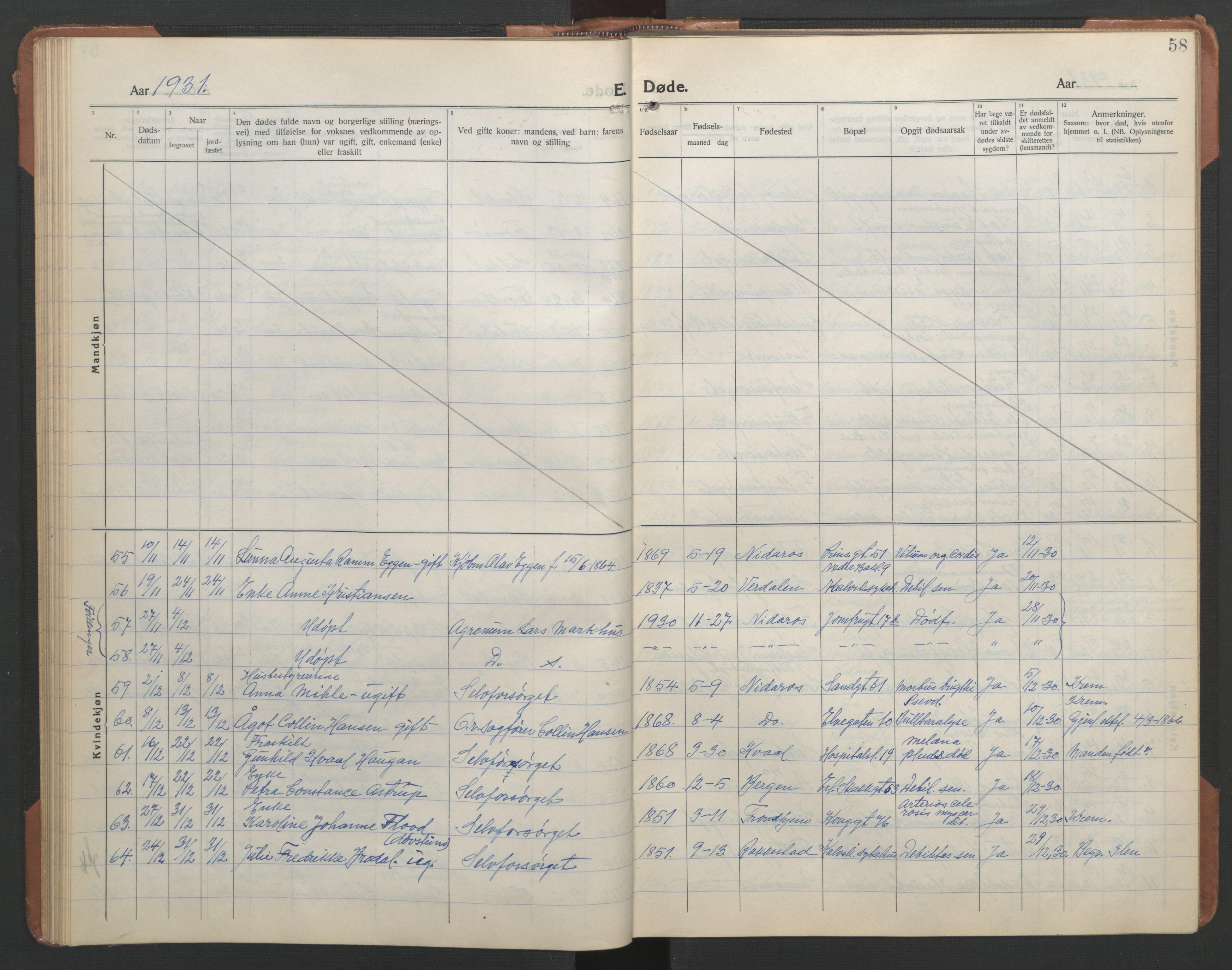 SAT, Ministerialprotokoller, klokkerbøker og fødselsregistre - Sør-Trøndelag, 602/L0150: Klokkerbok nr. 602C18, 1922-1949, s. 58