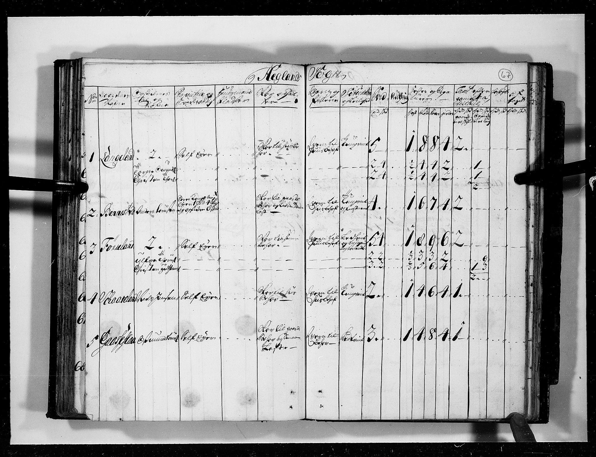 RA, Rentekammeret inntil 1814, Realistisk ordnet avdeling, N/Nb/Nbf/L0125: Råbyggelag eksaminasjonsprotokoll, 1723, s. 66b-67a