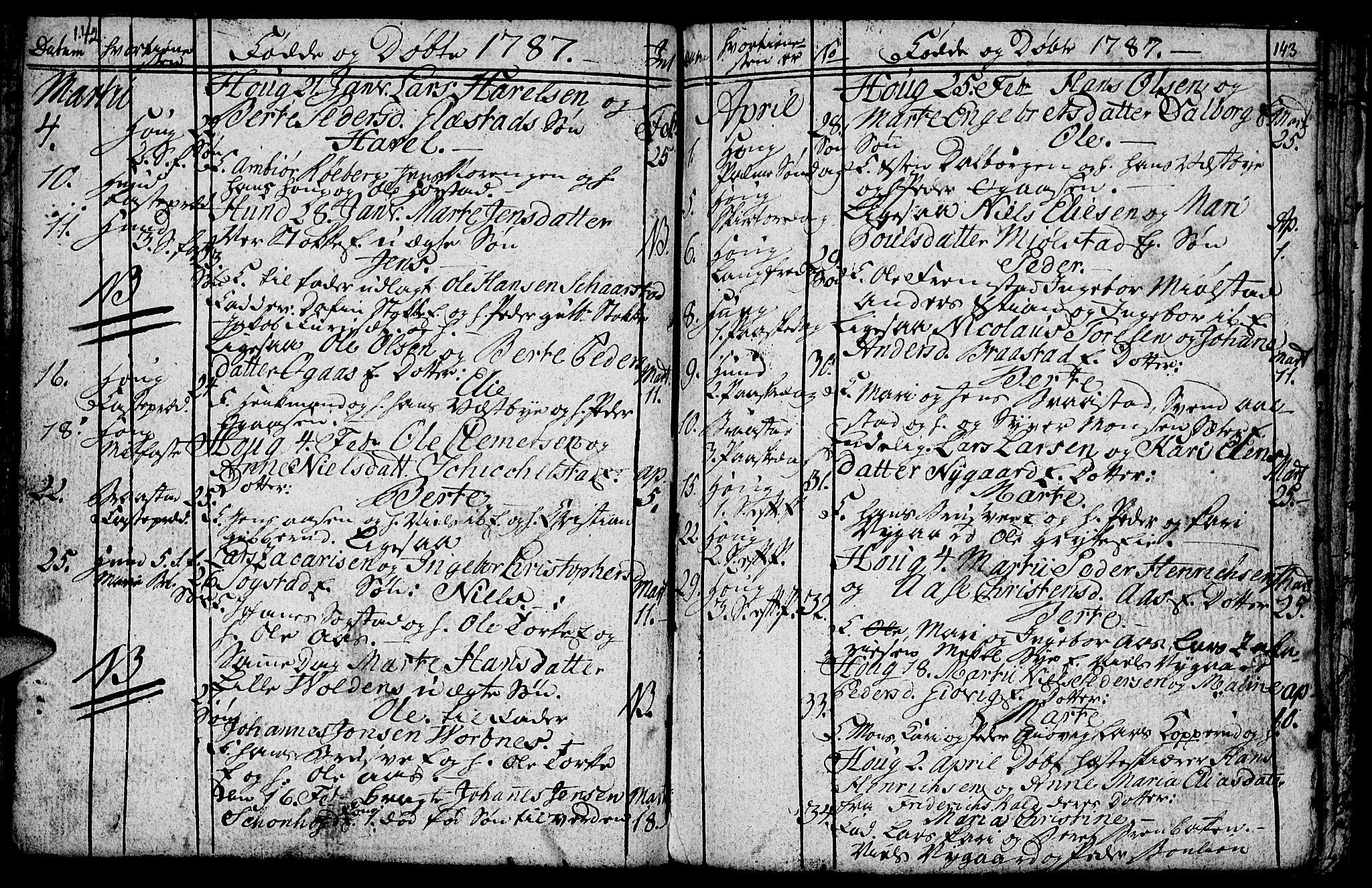 SAH, Vardal prestekontor, H/Ha/Hab/L0001: Klokkerbok nr. 1, 1771-1790, s. 142-143