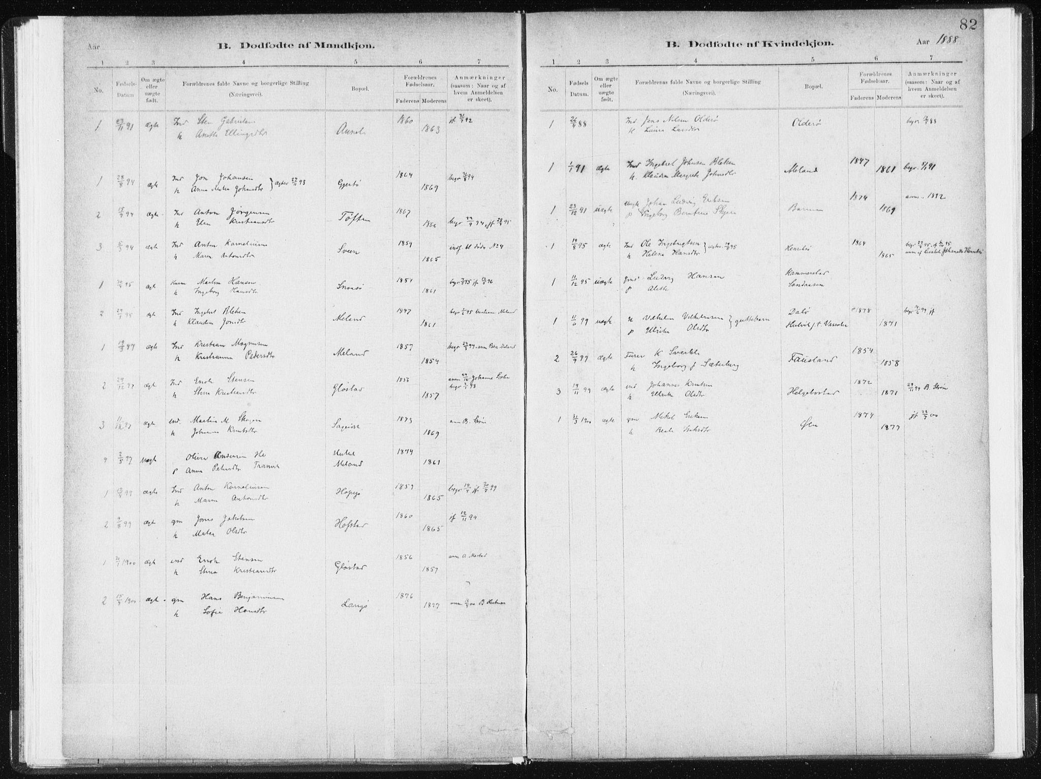 SAT, Ministerialprotokoller, klokkerbøker og fødselsregistre - Sør-Trøndelag, 634/L0533: Ministerialbok nr. 634A09, 1882-1901, s. 82