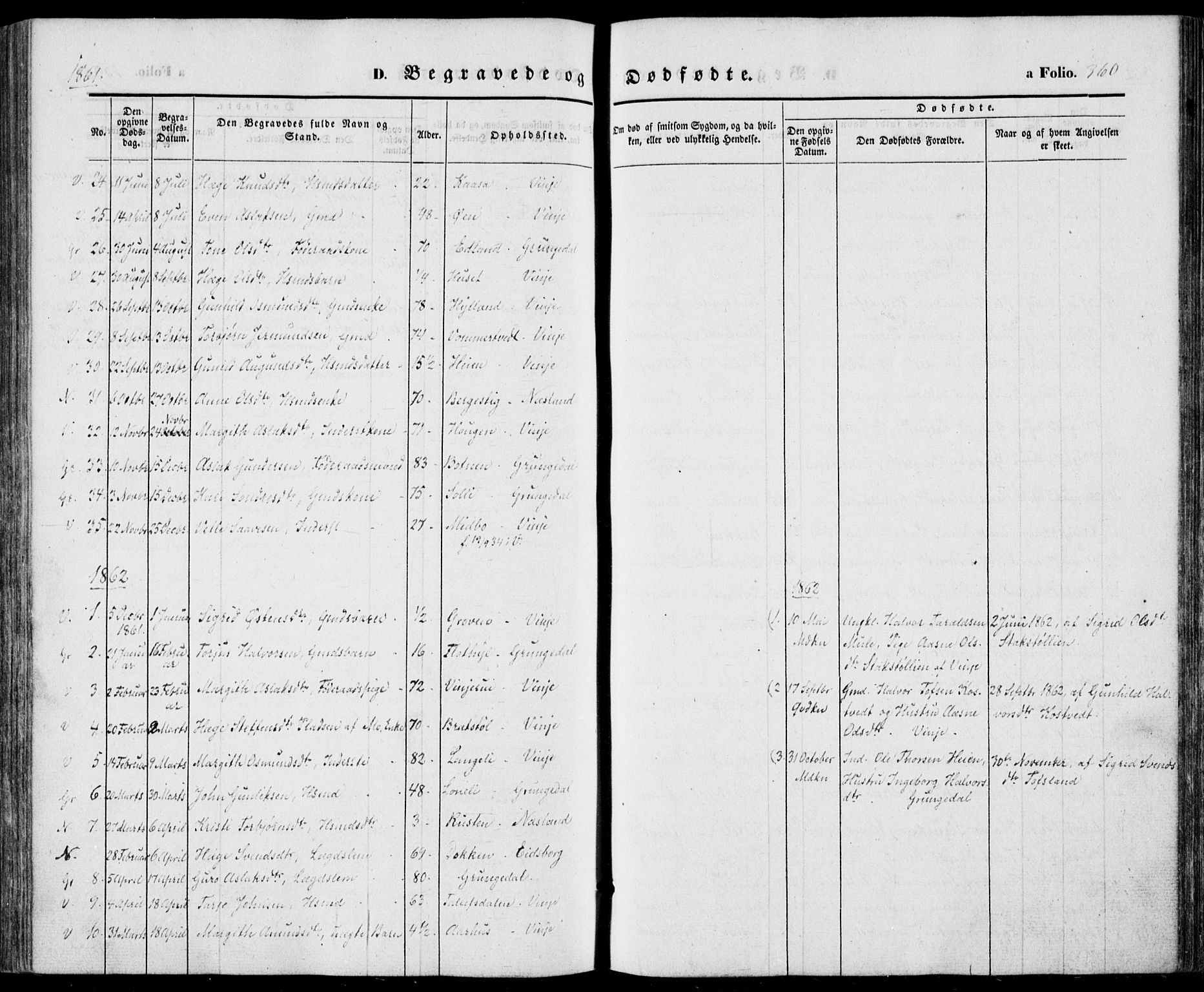 SAKO, Vinje kirkebøker, F/Fa/L0004: Ministerialbok nr. I 4, 1843-1869, s. 360
