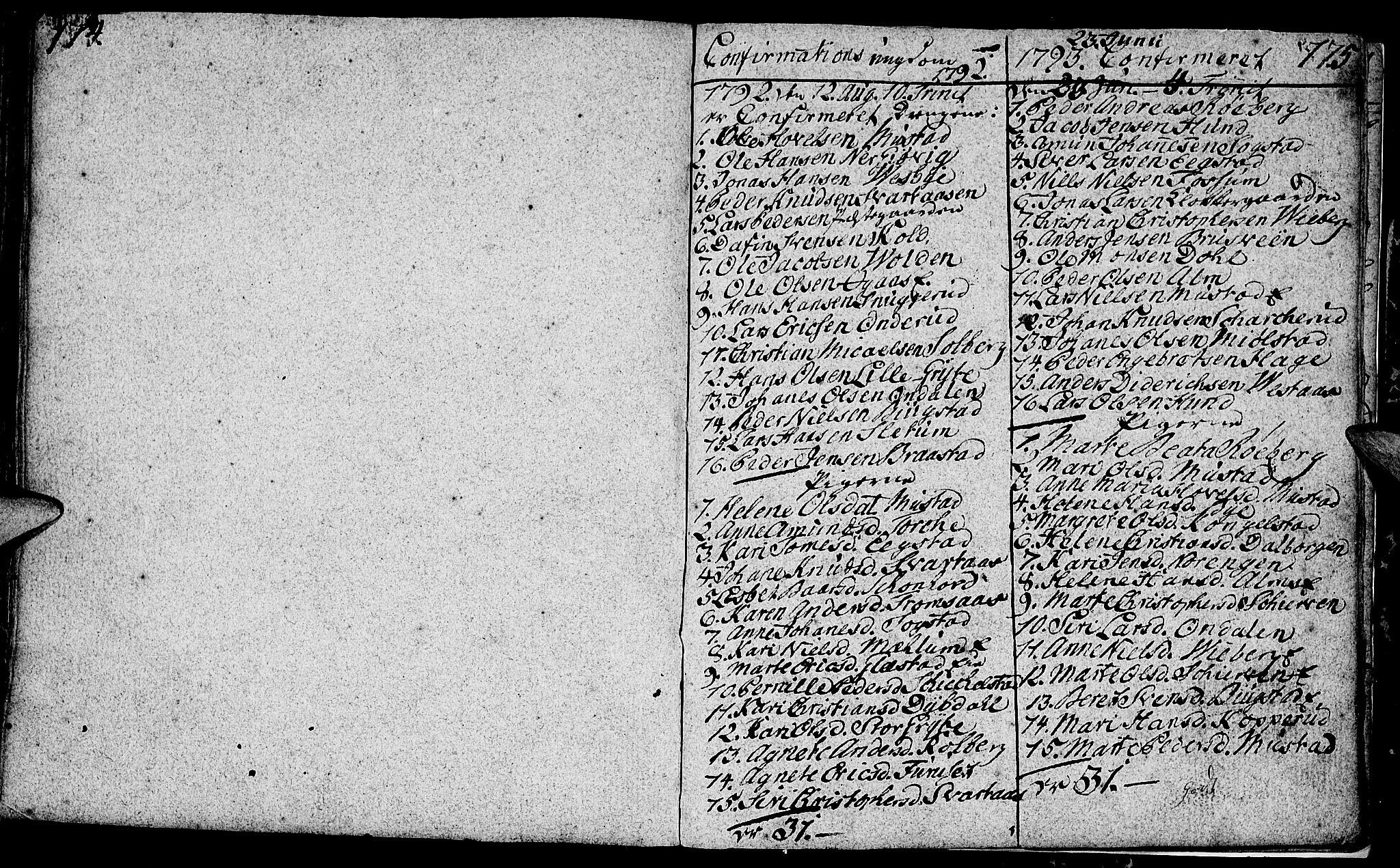 SAH, Vardal prestekontor, H/Ha/Hab/L0002: Klokkerbok nr. 2, 1790-1803, s. 174-175