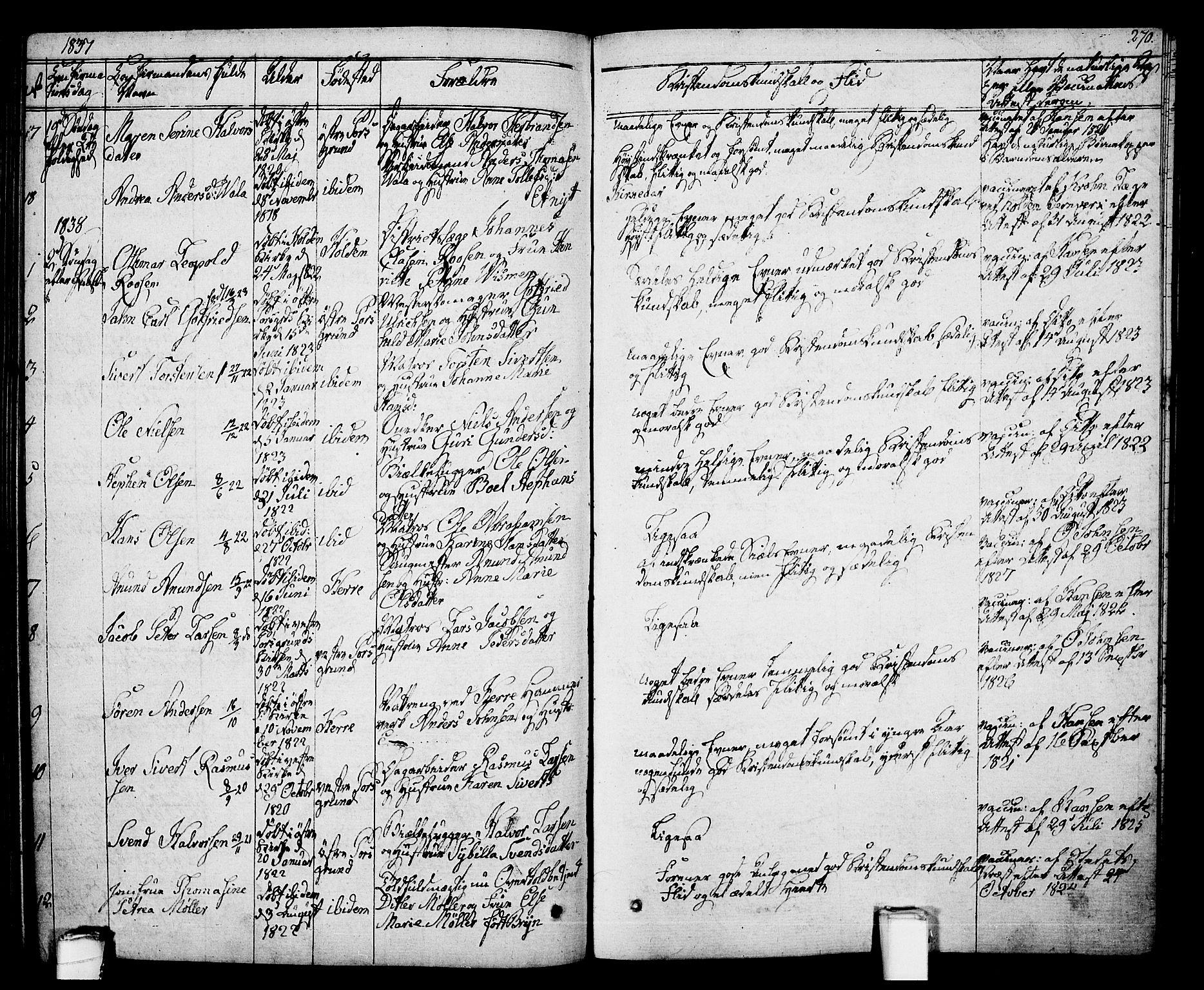 SAKO, Porsgrunn kirkebøker , F/Fa/L0005: Ministerialbok nr. 5, 1828-1840, s. 270