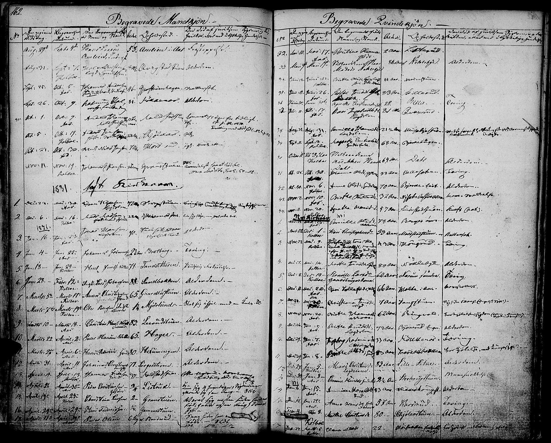 SAH, Vestre Toten prestekontor, H/Ha/Haa/L0002: Ministerialbok nr. 2, 1825-1837, s. 162