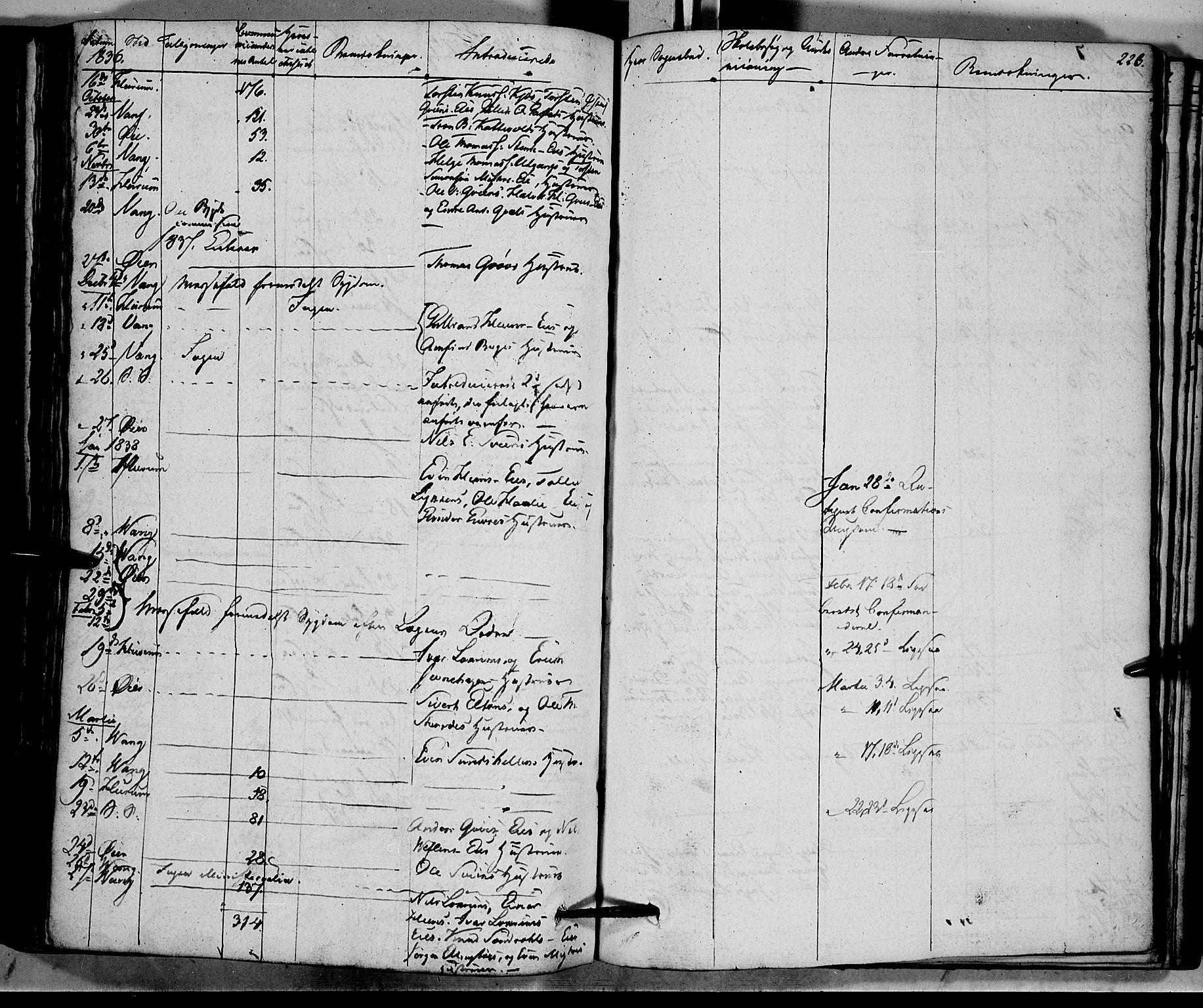 SAH, Vang prestekontor, Valdres, Ministerialbok nr. 5, 1831-1845, s. 226