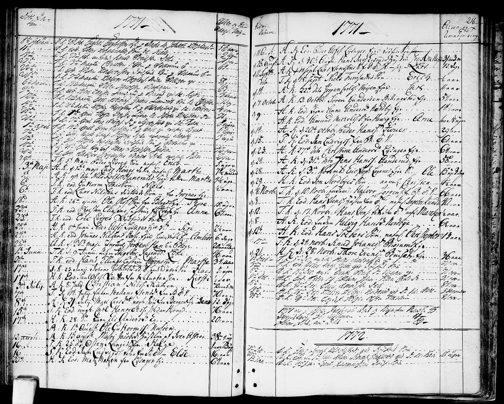 SAO, Asker prestekontor Kirkebøker, F/Fa/L0003: Ministerialbok nr. I 3, 1767-1807, s. 216