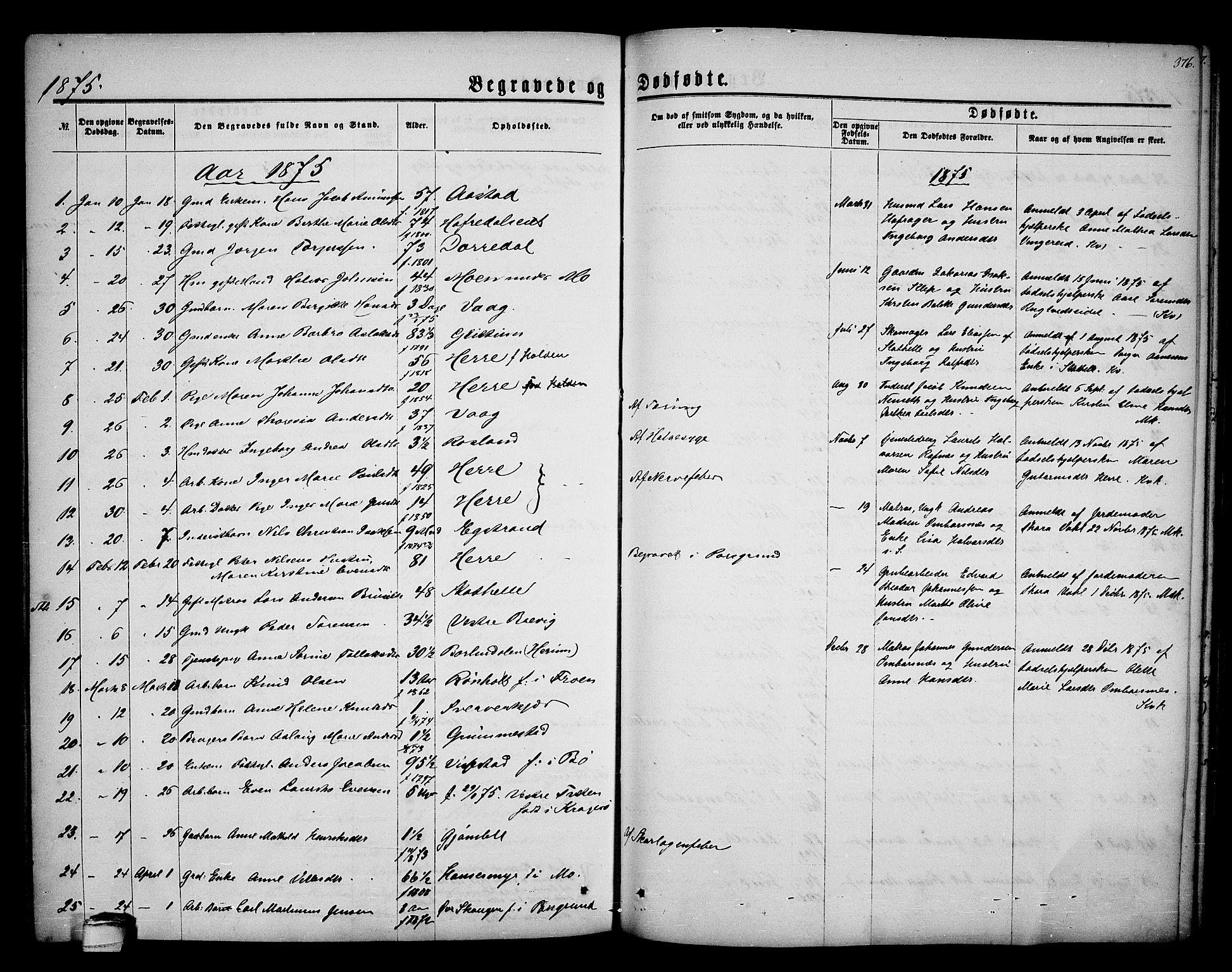 SAKO, Bamble kirkebøker, G/Ga/L0006: Klokkerbok nr. I 6, 1860-1876, s. 376