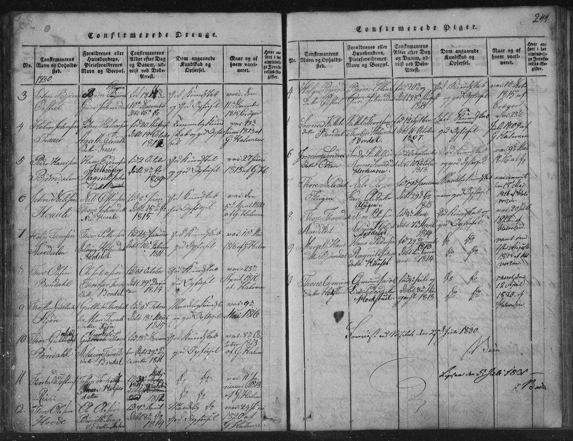 SAKO, Hjartdal kirkebøker, F/Fc/L0001: Ministerialbok nr. III 1, 1815-1843, s. 244