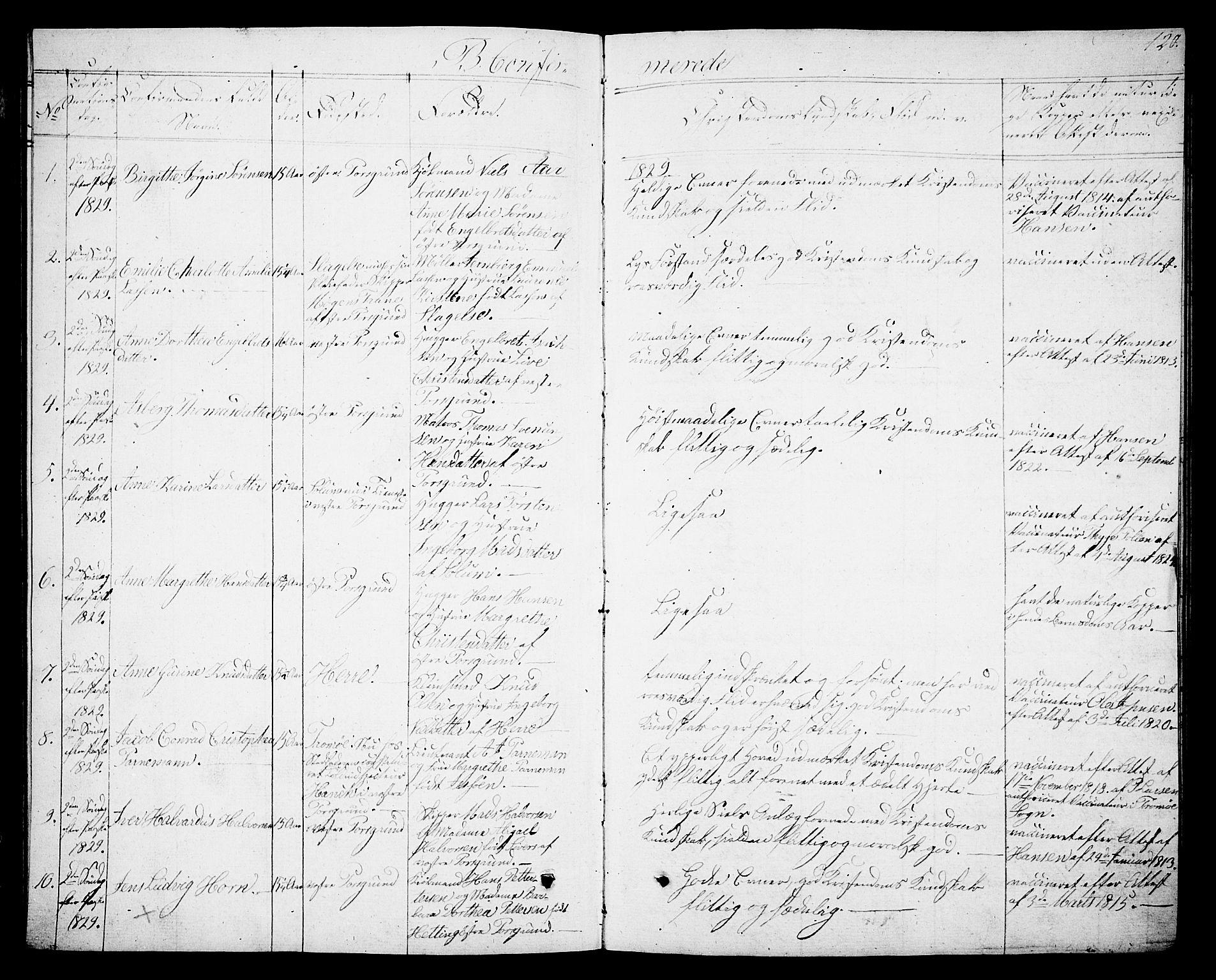 SAKO, Porsgrunn kirkebøker , G/Gb/L0002: Klokkerbok nr. II 2, 1828-1841, s. 120