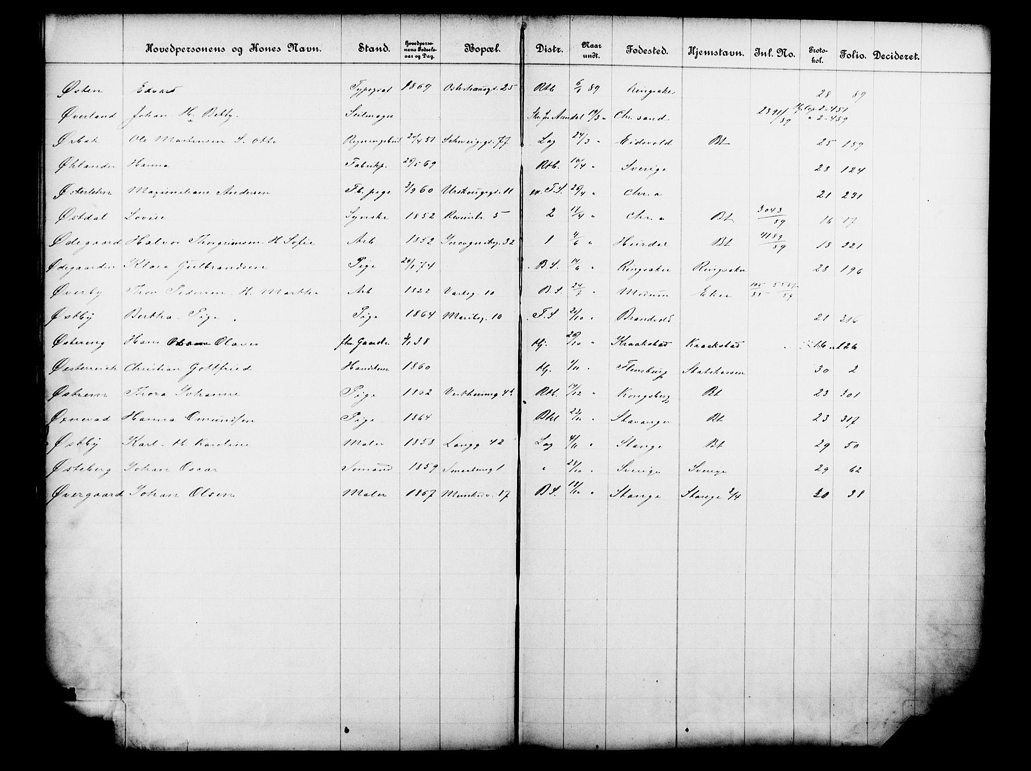OBA, Fattigvesenet, Fb/L0009: Hjemstavnsregister, 1889, s. 171