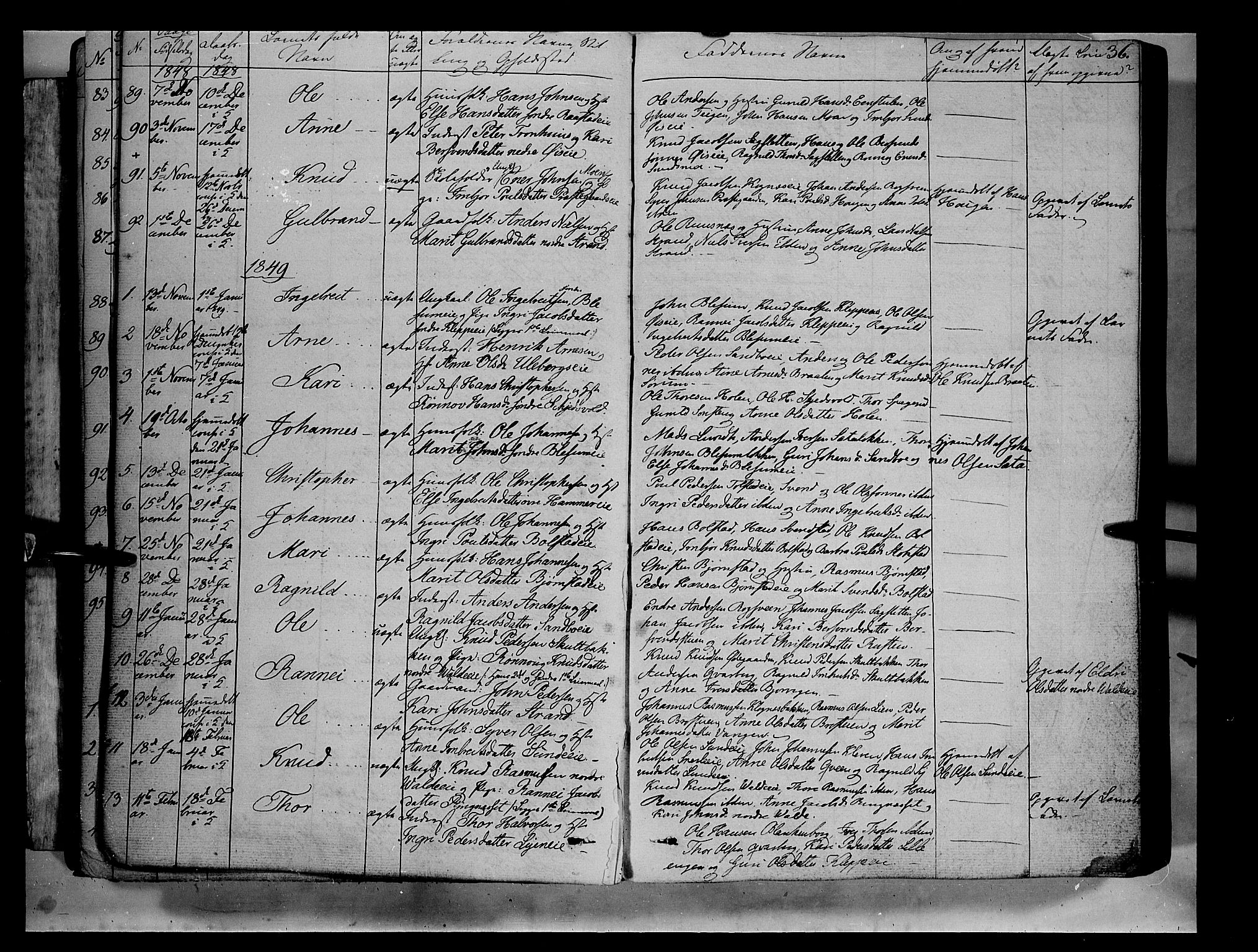 SAH, Vågå prestekontor, Ministerialbok nr. 5 /1, 1842-1856, s. 36