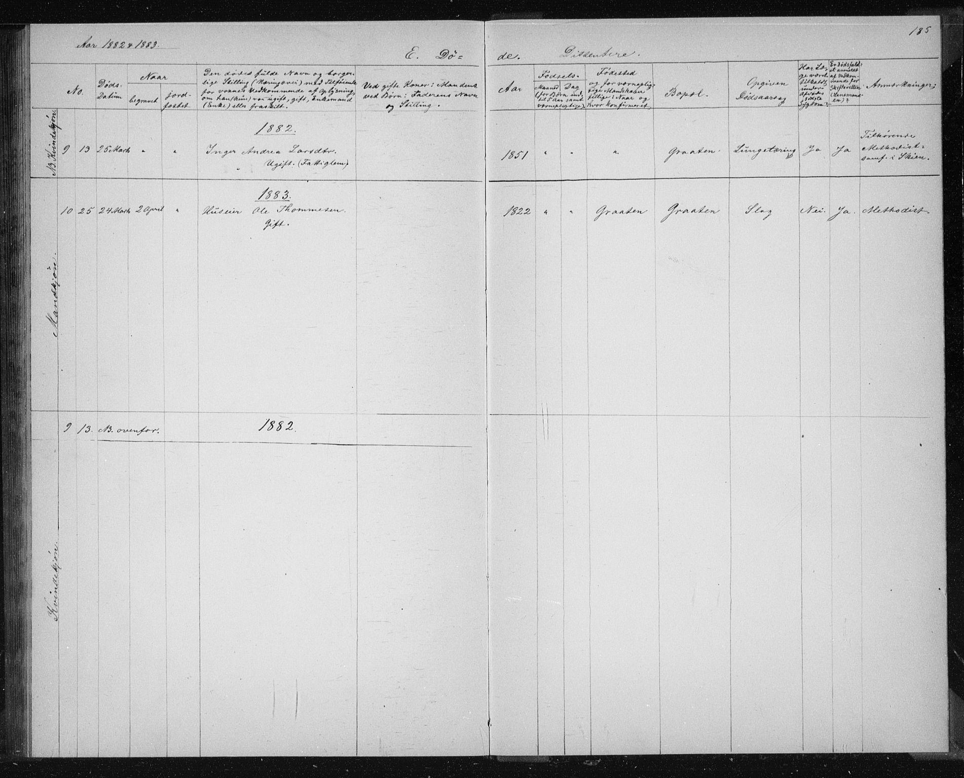 SAKO, Solum kirkebøker, G/Ga/L0006: Klokkerbok nr. I 6, 1882-1883, s. 185