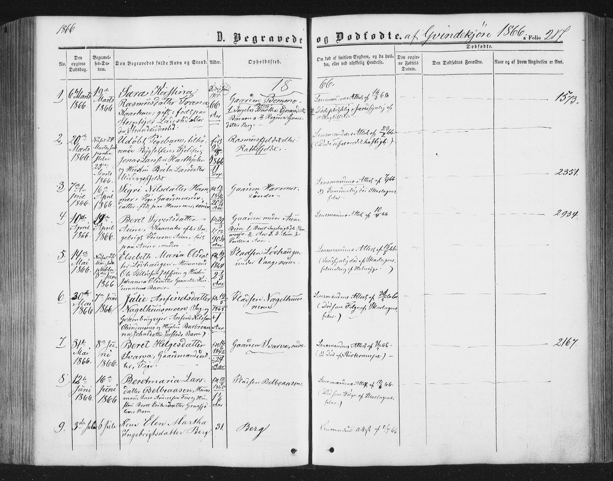 SAT, Ministerialprotokoller, klokkerbøker og fødselsregistre - Nord-Trøndelag, 749/L0472: Ministerialbok nr. 749A06, 1857-1873, s. 217