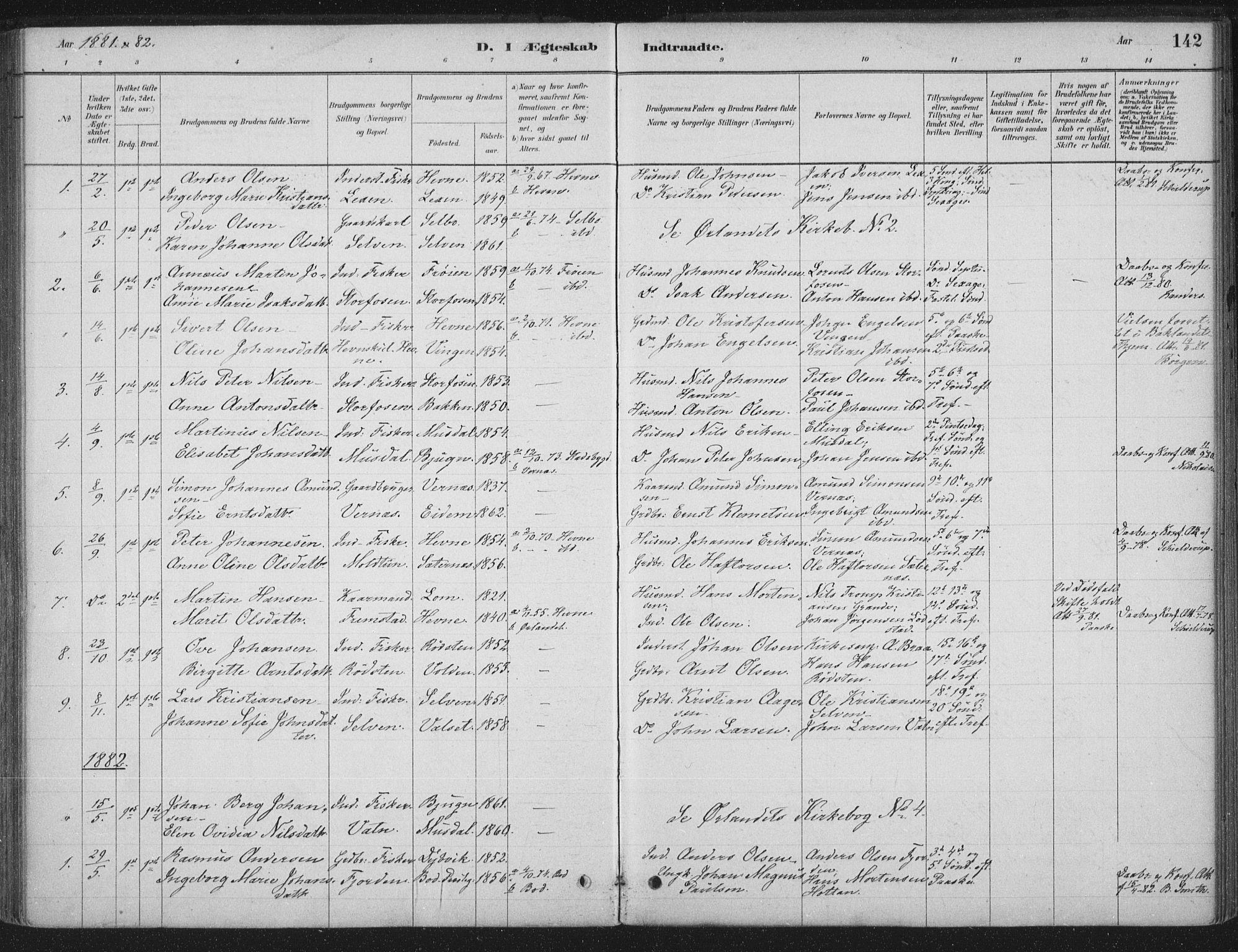 SAT, Ministerialprotokoller, klokkerbøker og fødselsregistre - Sør-Trøndelag, 662/L0755: Ministerialbok nr. 662A01, 1879-1905, s. 142