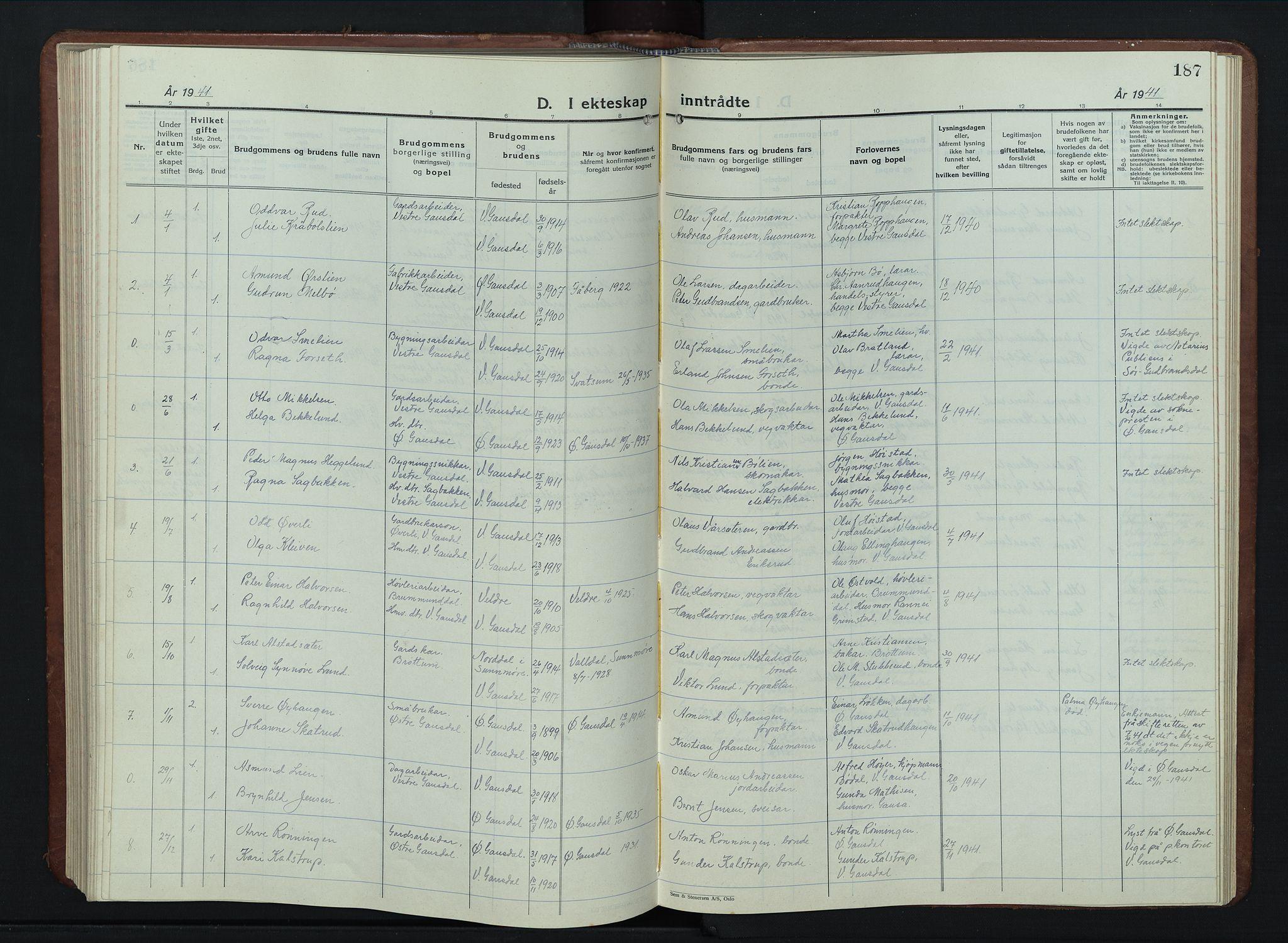 SAH, Vestre Gausdal prestekontor, Klokkerbok nr. 5, 1926-1955, s. 187