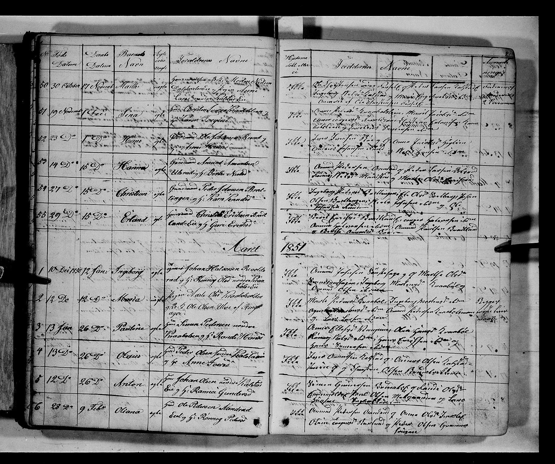 SAH, Gausdal prestekontor, Klokkerbok nr. 5, 1846-1867, s. 21