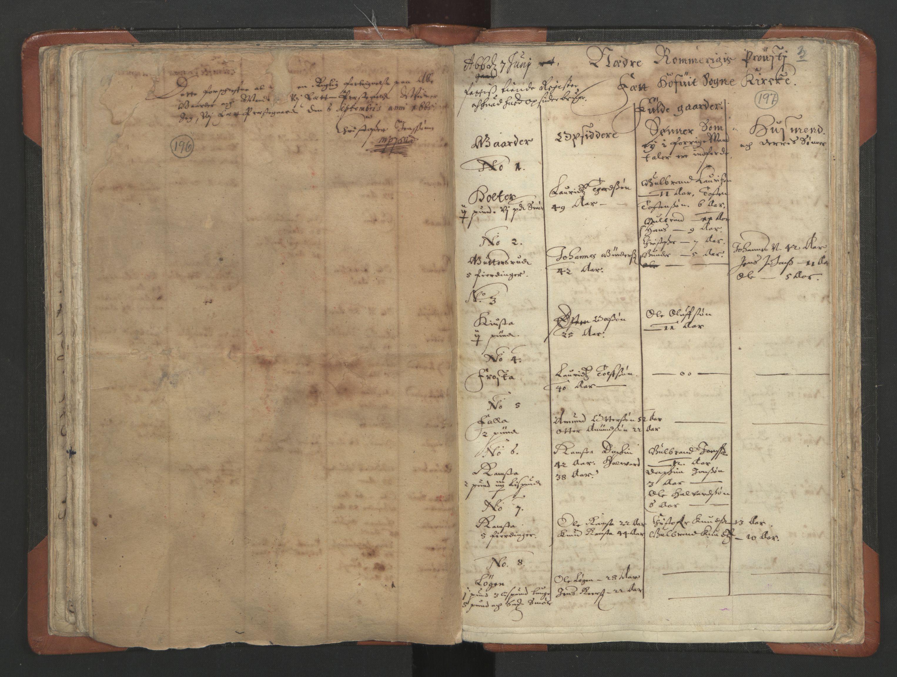 RA, Sogneprestenes manntall 1664-1666, nr. 3: Nedre Romerike prosti, 1664-1666, s. 196-197