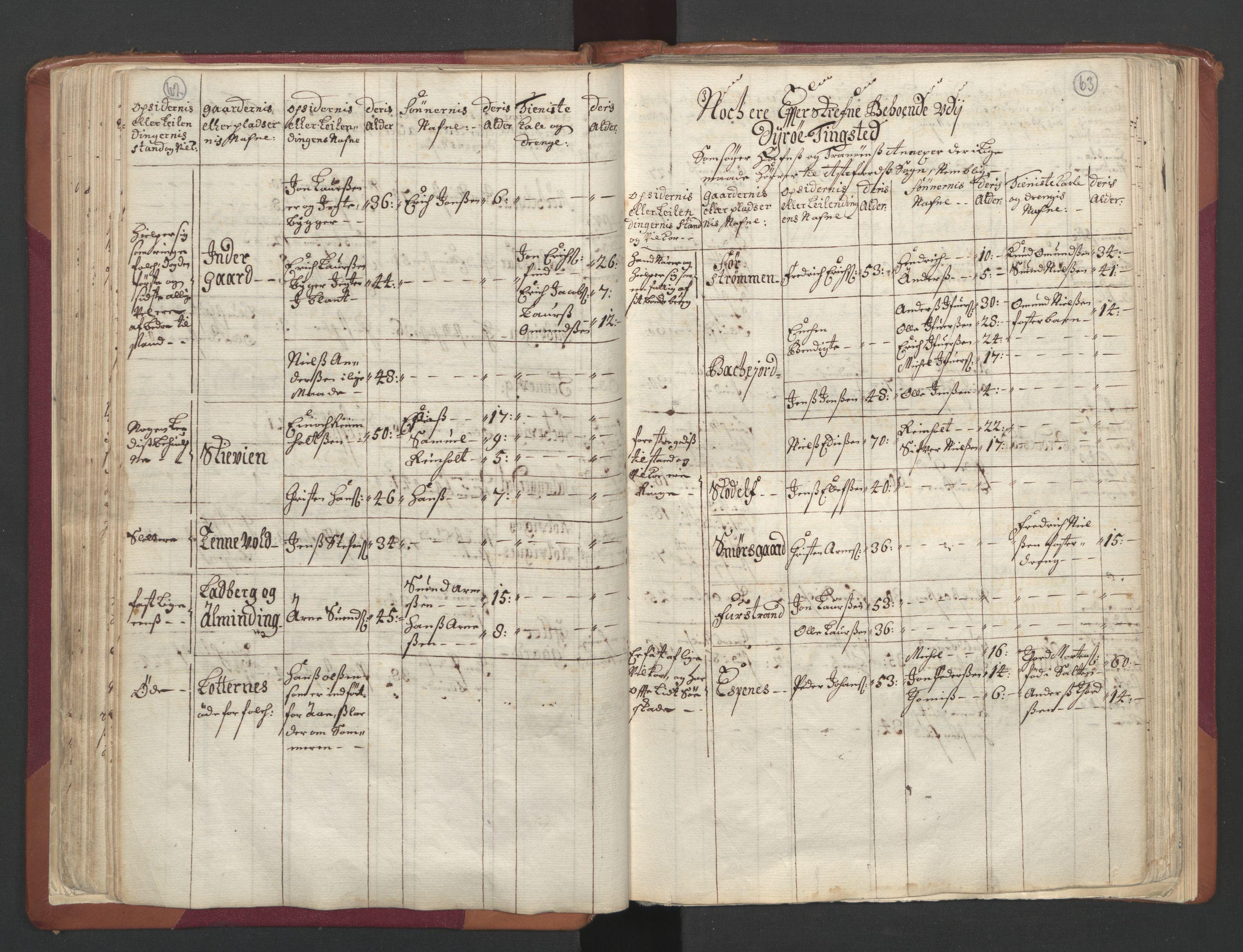 RA, Manntallet 1701, nr. 19: Senja og Tromsø fogderi, 1701, s. 62-63