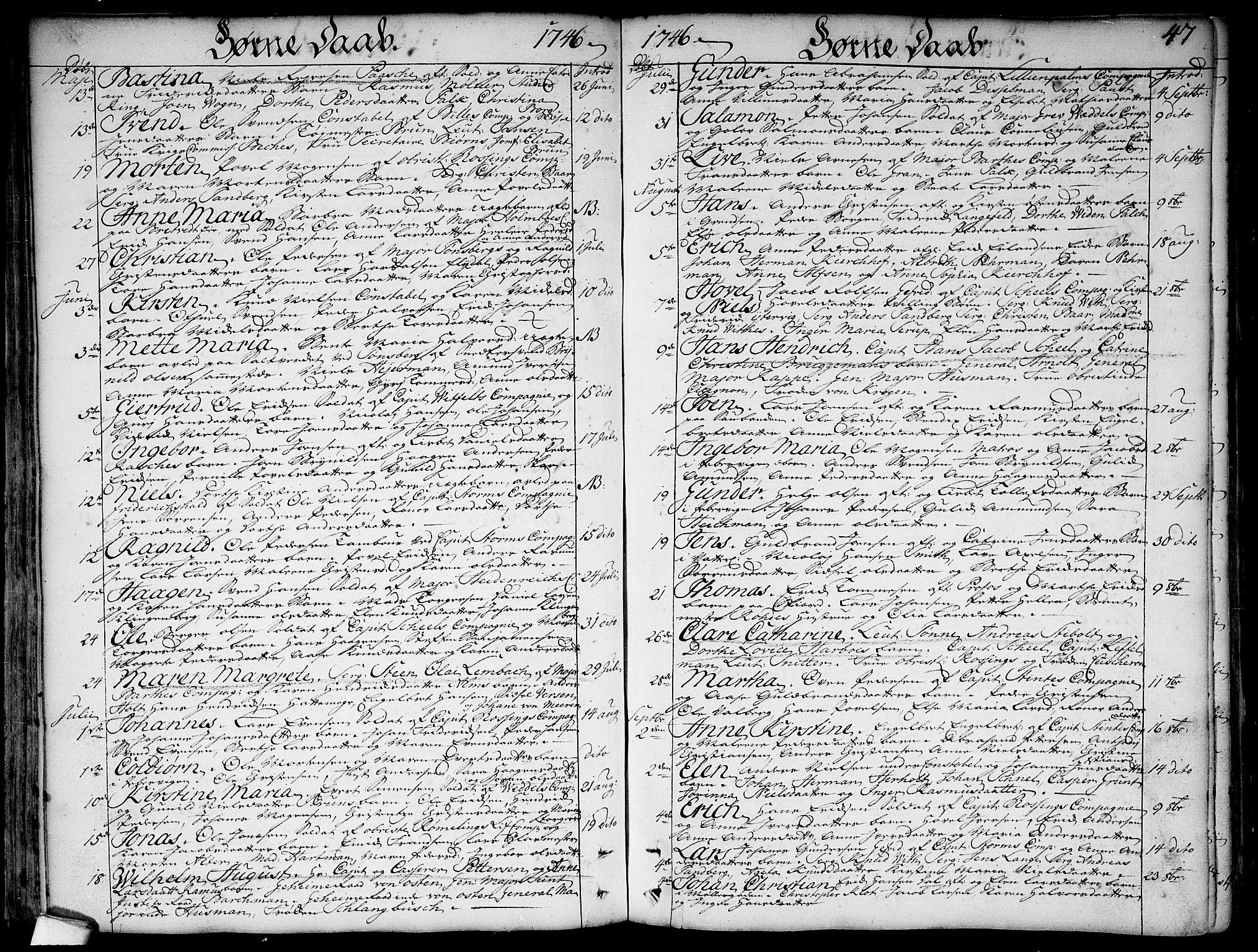 SAO, Garnisonsmenigheten Kirkebøker, F/Fa/L0001: Ministerialbok nr. 1, 1734-1756, s. 47