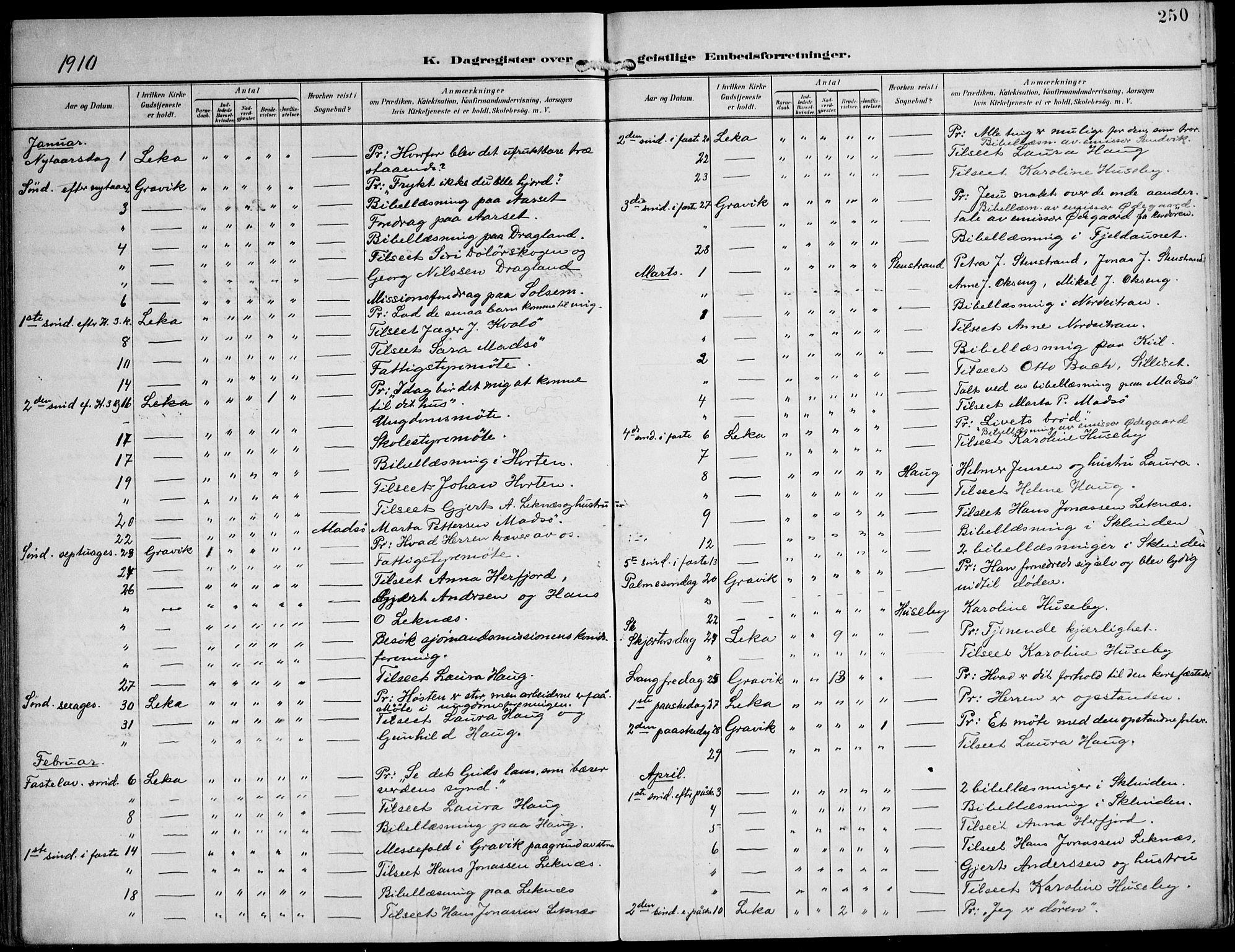 SAT, Ministerialprotokoller, klokkerbøker og fødselsregistre - Nord-Trøndelag, 788/L0698: Ministerialbok nr. 788A05, 1902-1921, s. 250