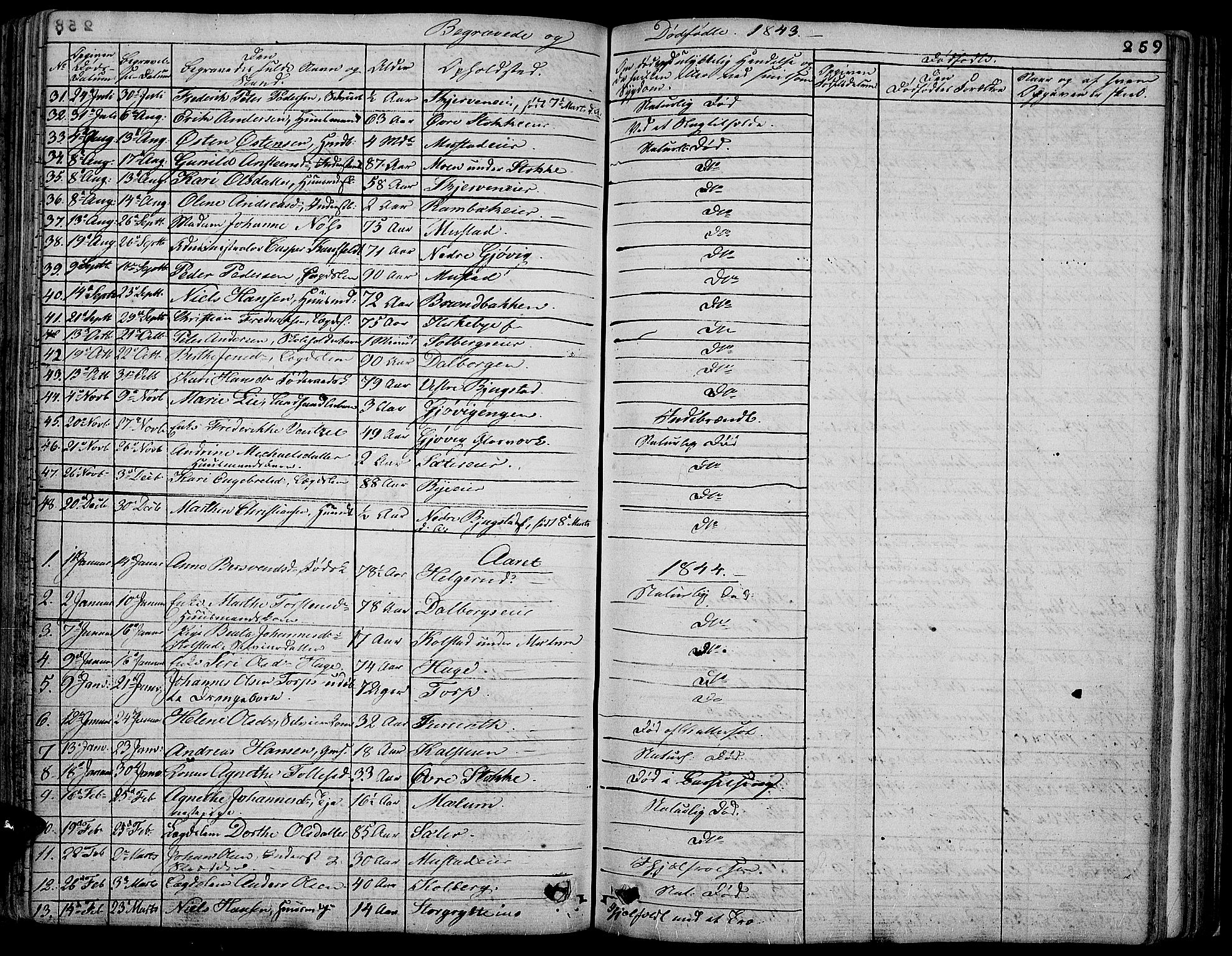 SAH, Vardal prestekontor, H/Ha/Hab/L0004: Klokkerbok nr. 4, 1831-1853, s. 259