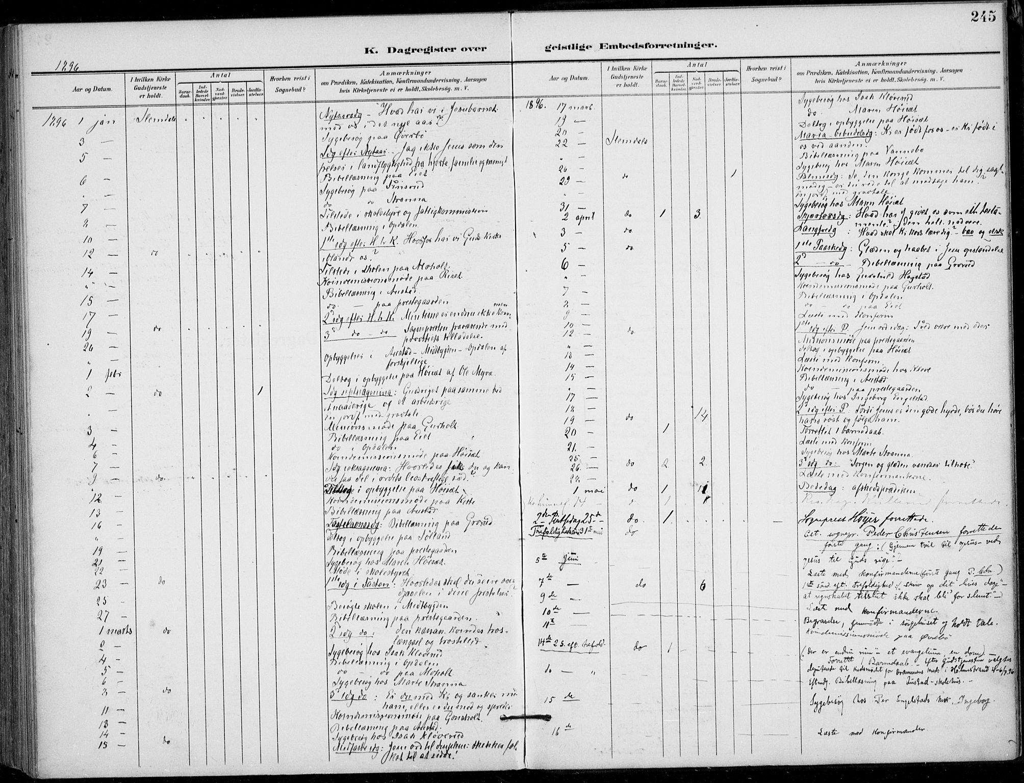 SAKO, Siljan kirkebøker, F/Fa/L0003: Ministerialbok nr. 3, 1896-1910, s. 245