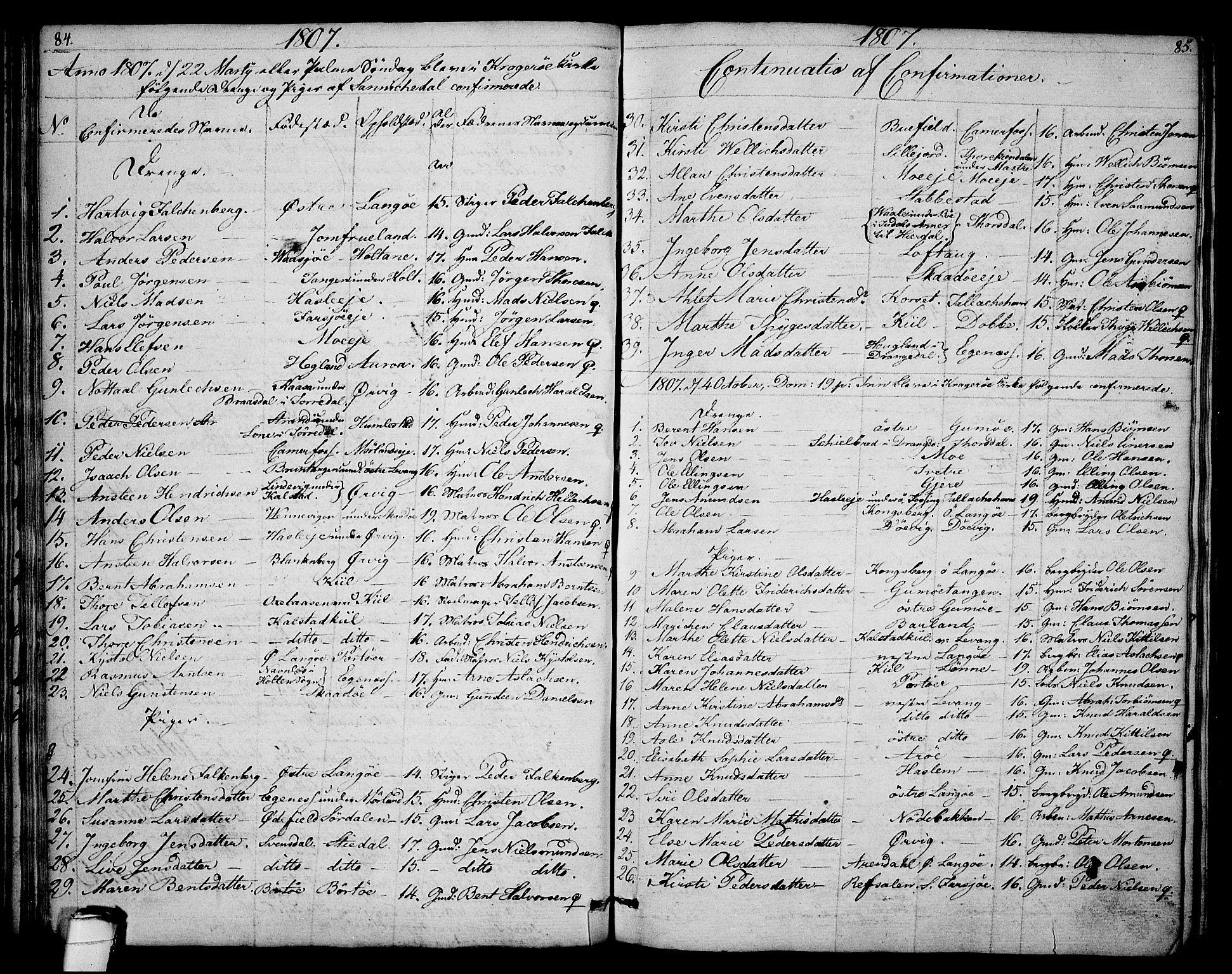 SAKO, Sannidal kirkebøker, F/Fa/L0003: Ministerialbok nr. 3, 1803-1813, s. 84-85