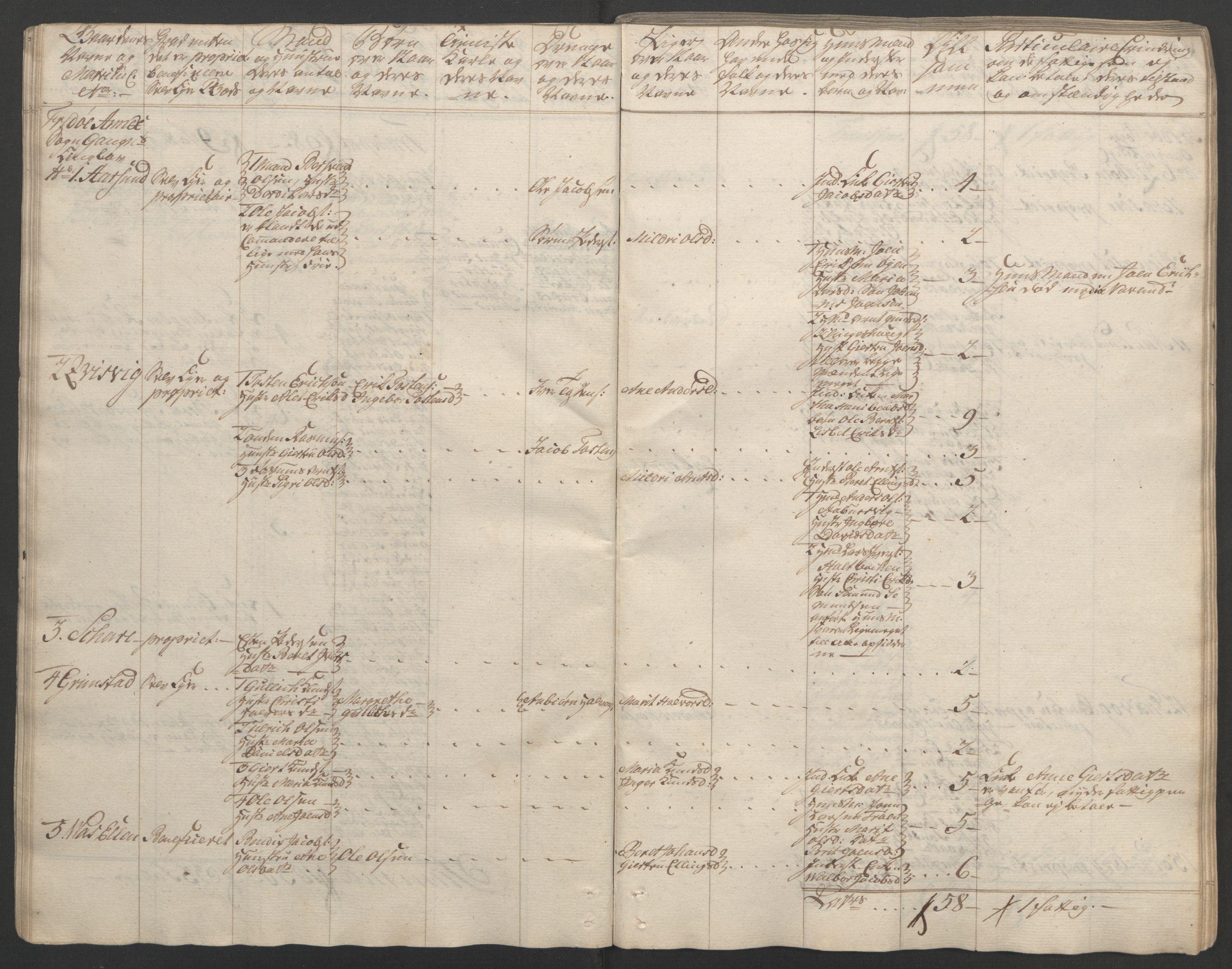 RA, Rentekammeret inntil 1814, Reviderte regnskaper, Fogderegnskap, R56/L3841: Ekstraskatten Nordmøre, 1762-1763, s. 38