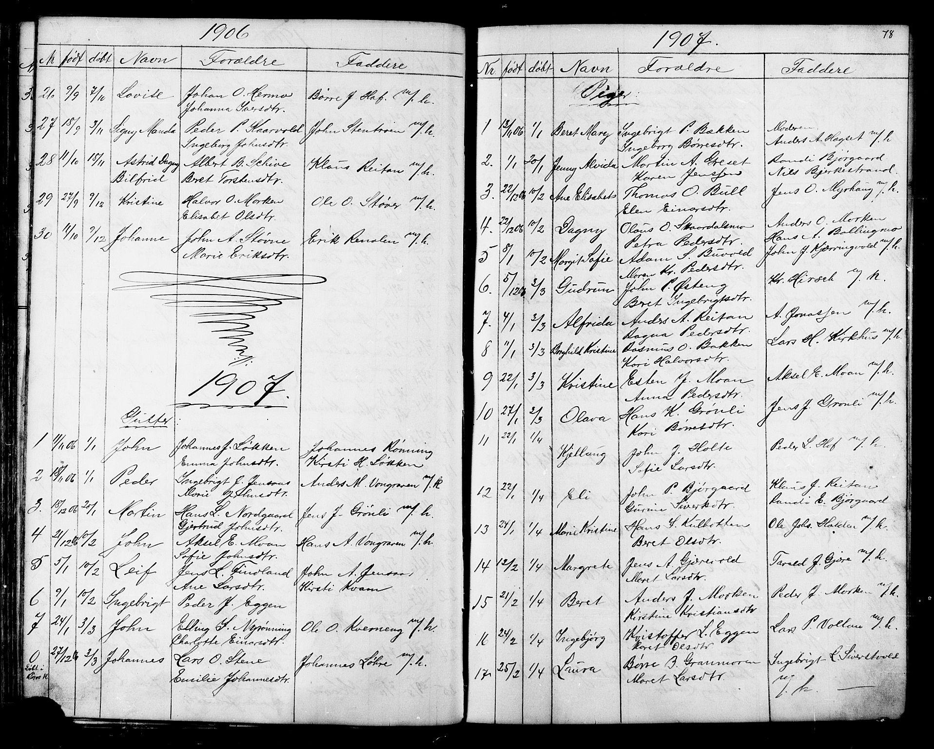 SAT, Ministerialprotokoller, klokkerbøker og fødselsregistre - Sør-Trøndelag, 686/L0985: Klokkerbok nr. 686C01, 1871-1933, s. 78