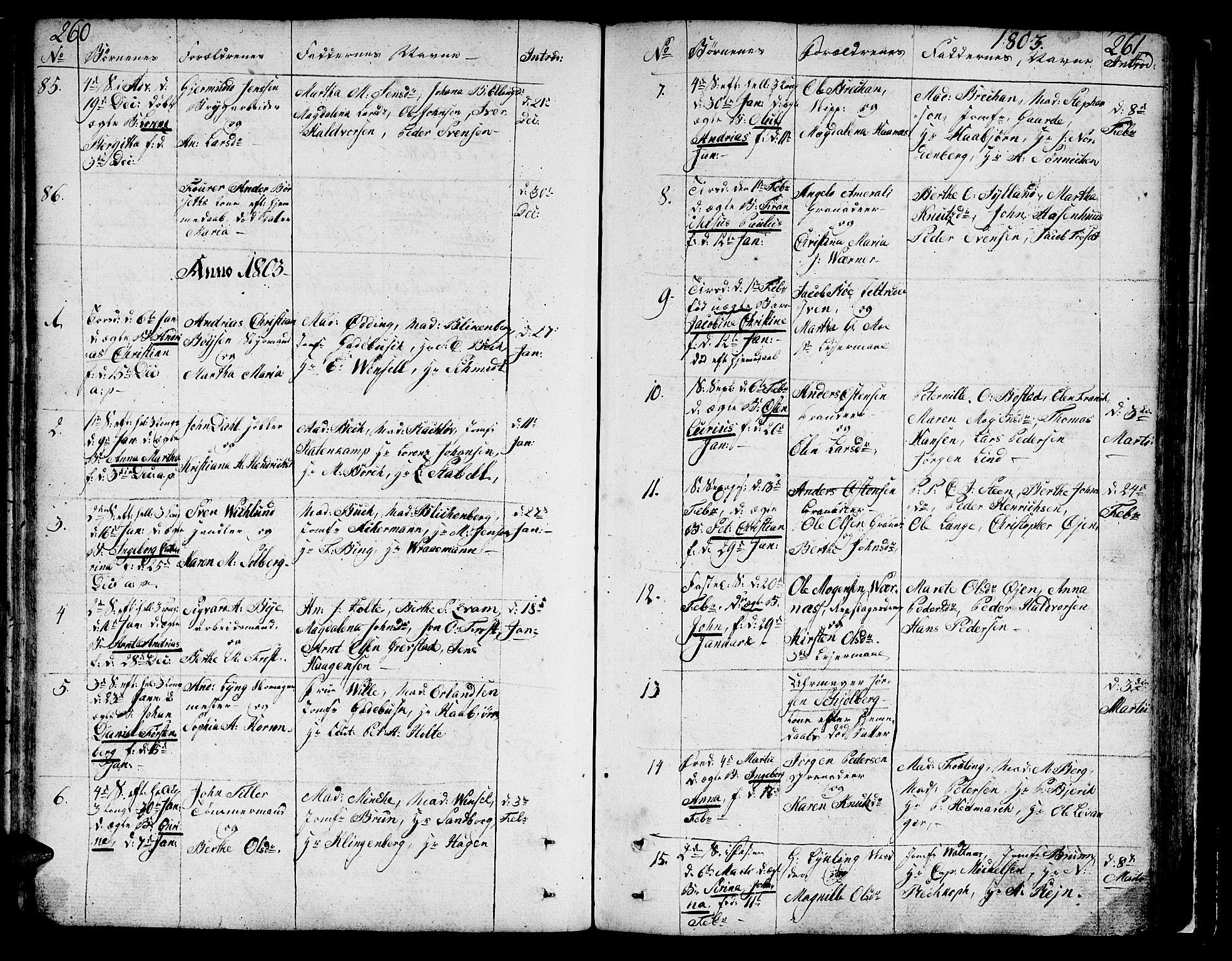SAT, Ministerialprotokoller, klokkerbøker og fødselsregistre - Sør-Trøndelag, 602/L0104: Ministerialbok nr. 602A02, 1774-1814, s. 260-261