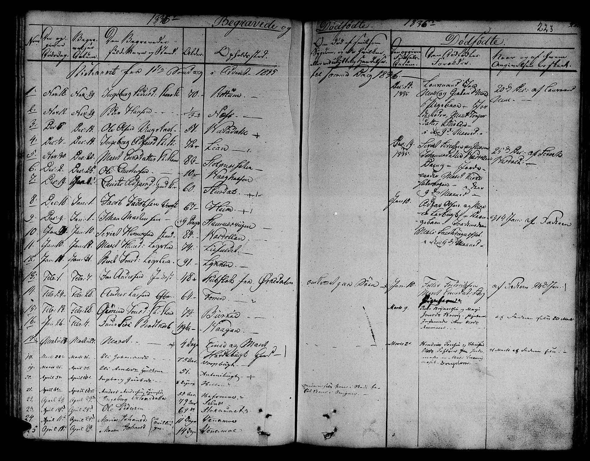 SAT, Ministerialprotokoller, klokkerbøker og fødselsregistre - Sør-Trøndelag, 630/L0492: Ministerialbok nr. 630A05, 1830-1840, s. 223