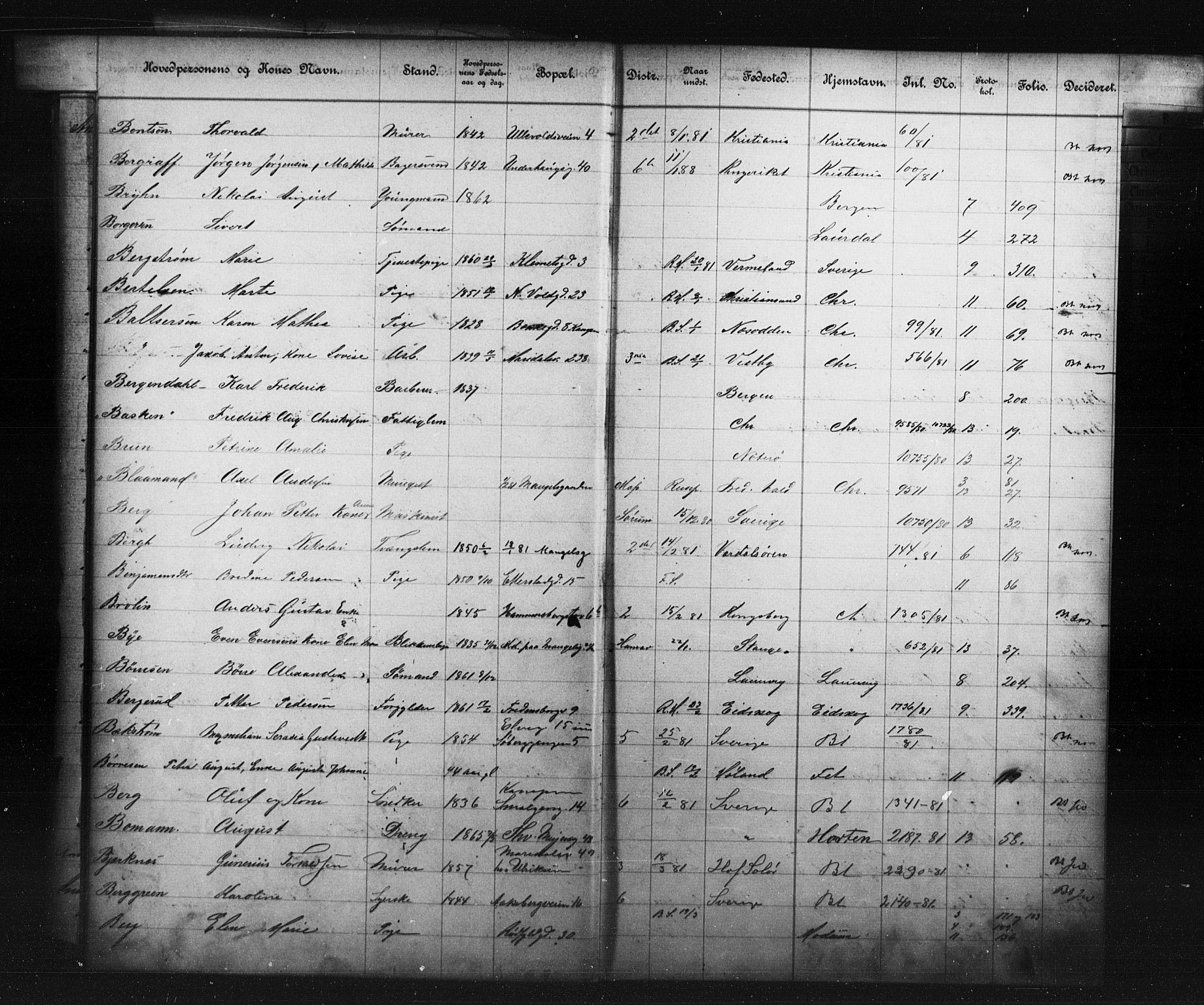 OBA, Fattigvesenet, Fb/L0001: Hjemstavnsregister, 1881, s. 18