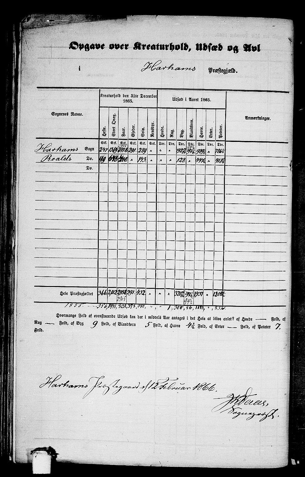 RA, Folketelling 1865 for 1534P Haram prestegjeld, 1865, s. 5