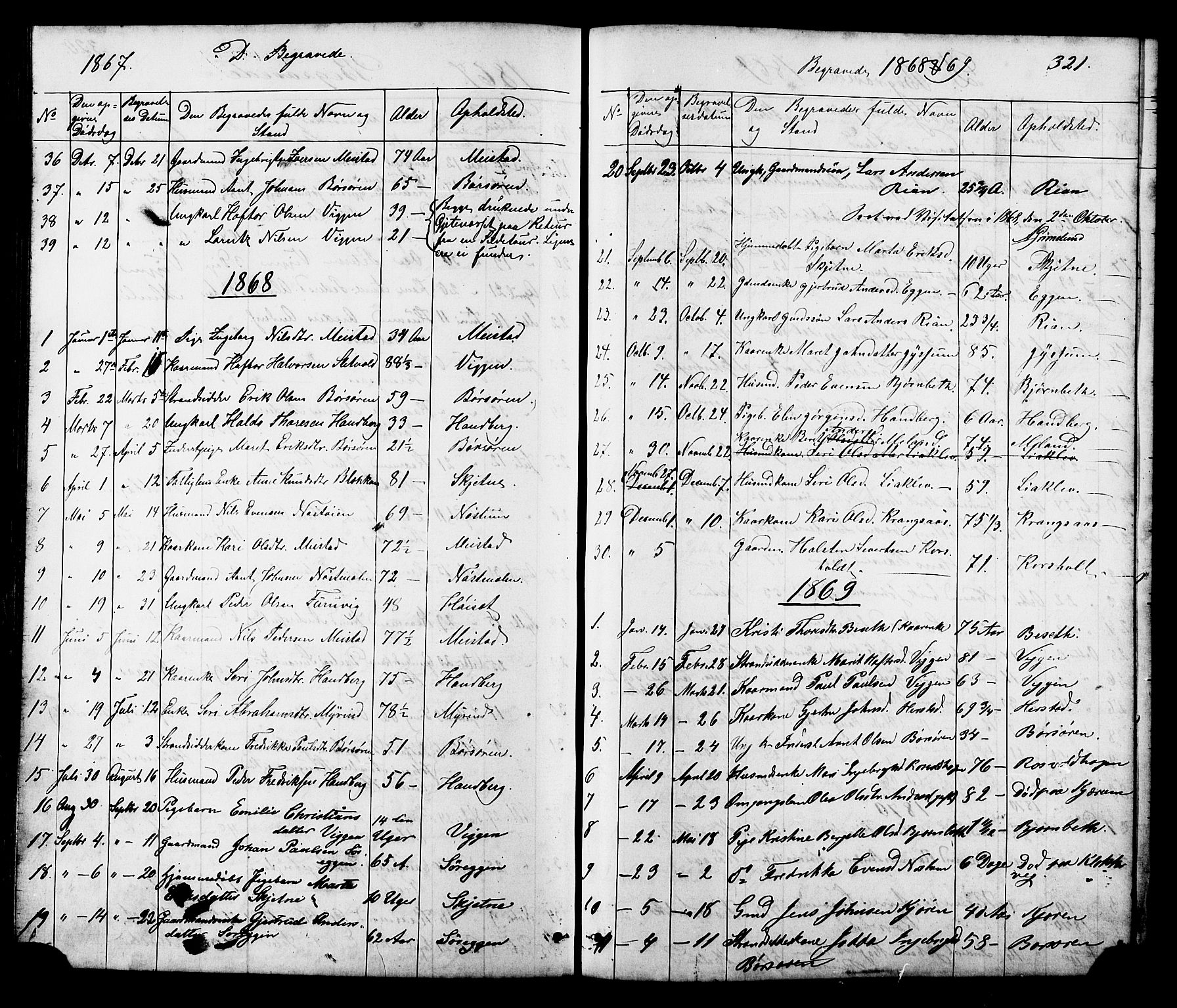 SAT, Ministerialprotokoller, klokkerbøker og fødselsregistre - Sør-Trøndelag, 665/L0777: Klokkerbok nr. 665C02, 1867-1915, s. 321