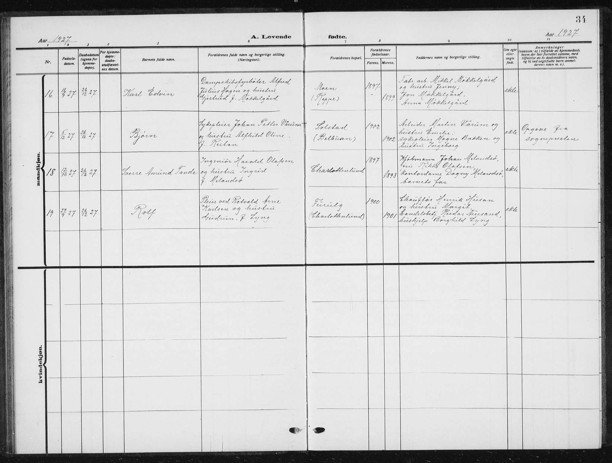 SAT, Ministerialprotokoller, klokkerbøker og fødselsregistre - Sør-Trøndelag, 615/L0401: Klokkerbok nr. 615C02, 1922-1941, s. 34