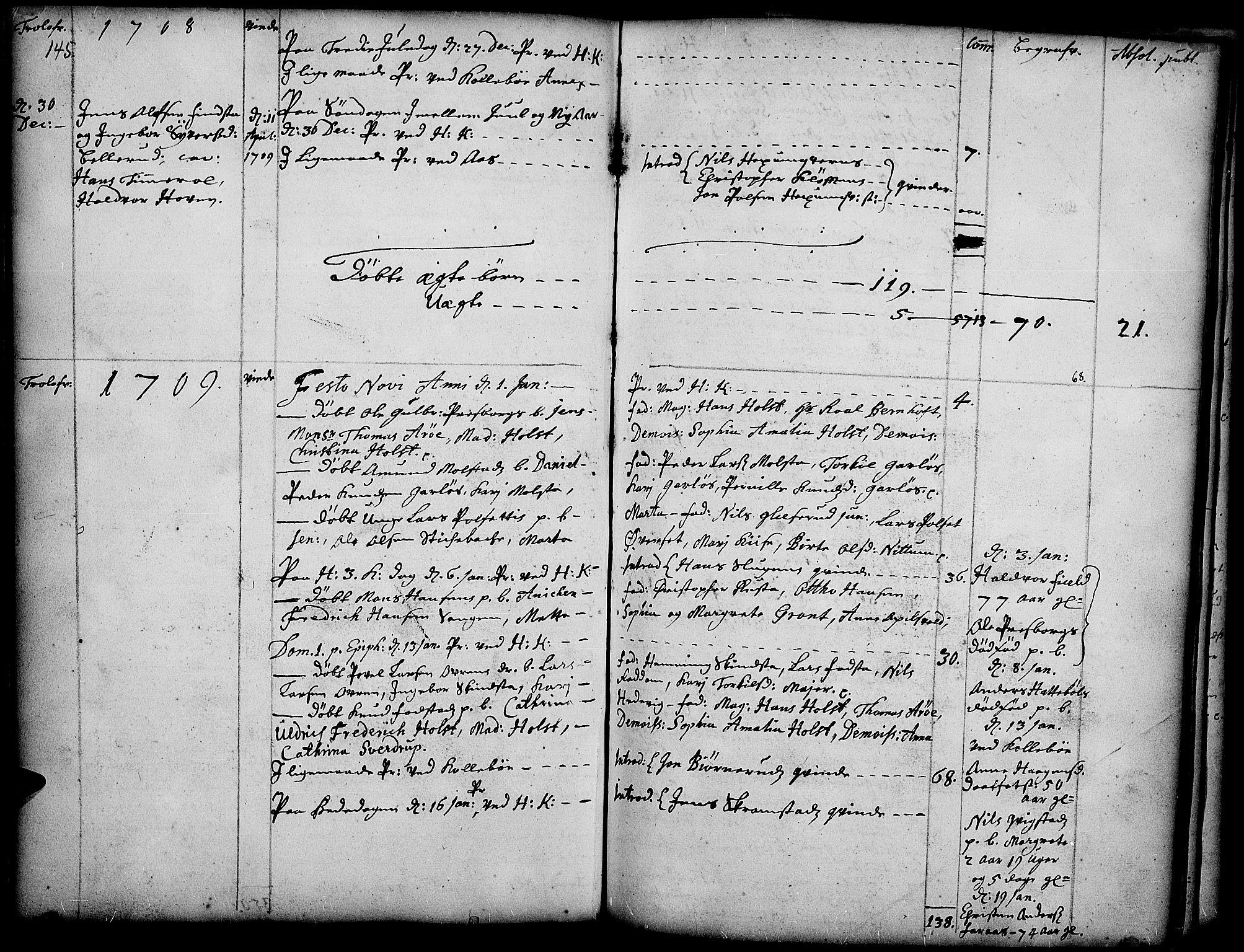 SAH, Toten prestekontor, Ministerialbok nr. 1, 1695-1713, s. 145