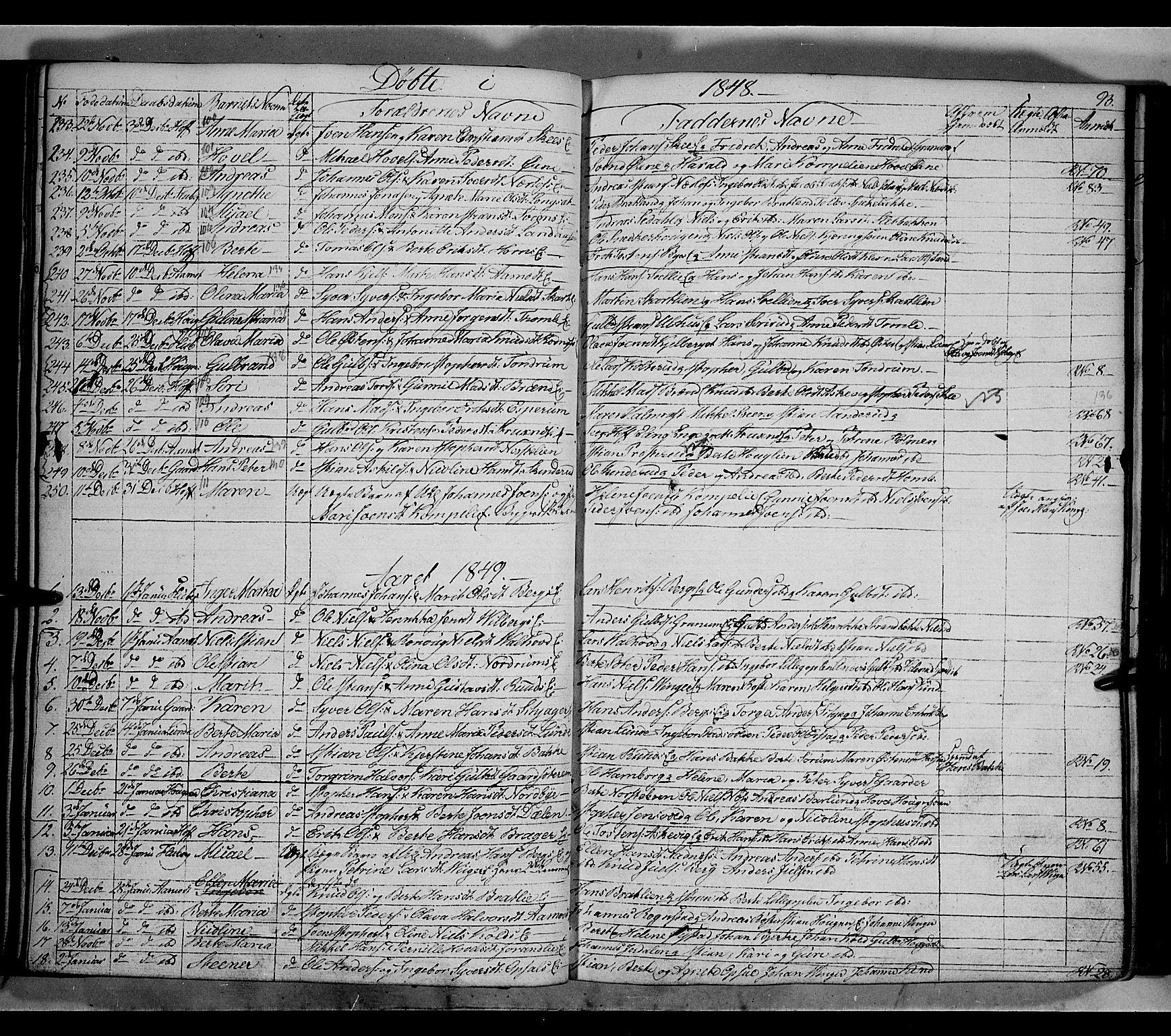 SAH, Land prestekontor, Klokkerbok nr. 2, 1833-1849, s. 93