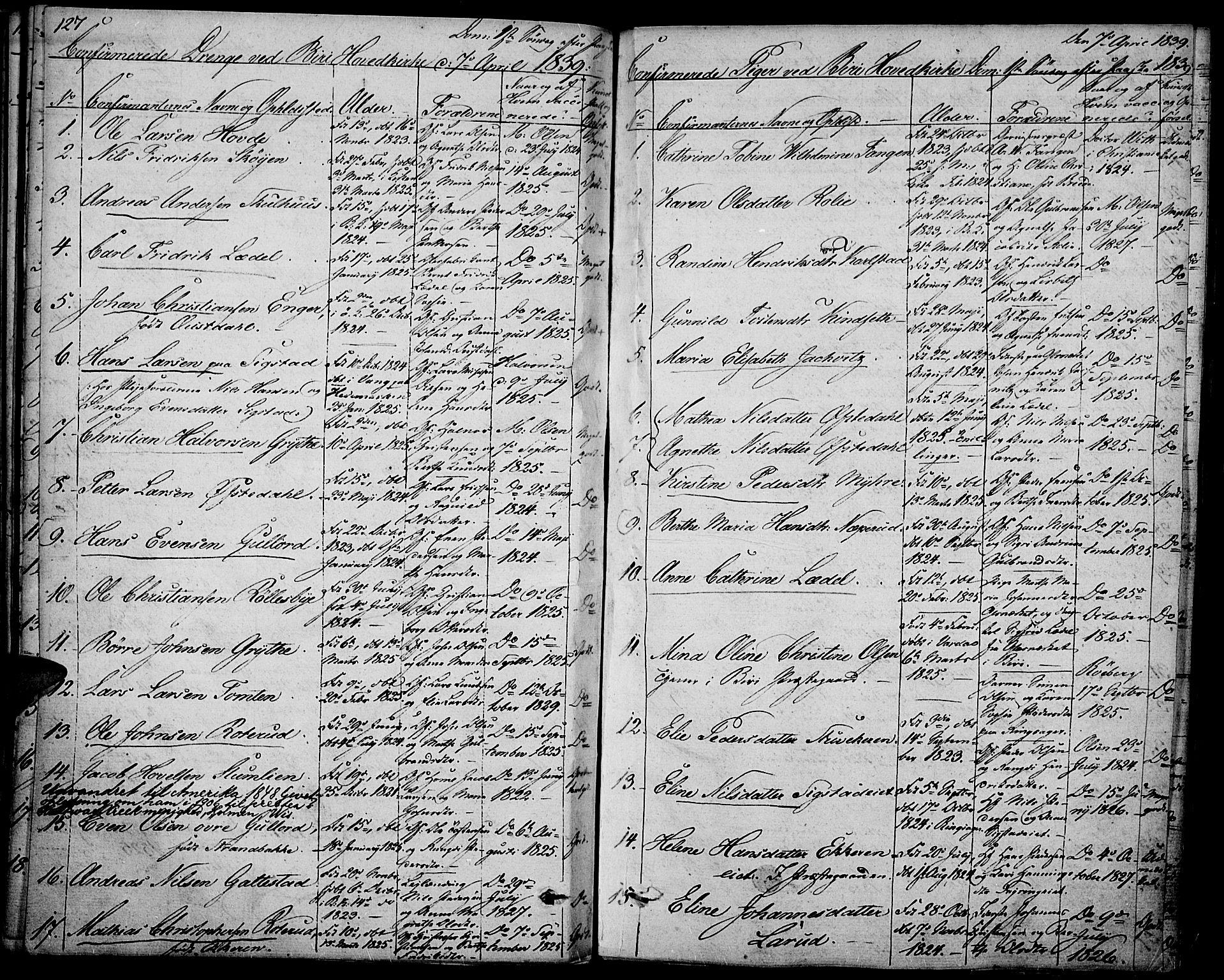 SAH, Biri prestekontor, Ministerialbok nr. 4, 1829-1842, s. 127