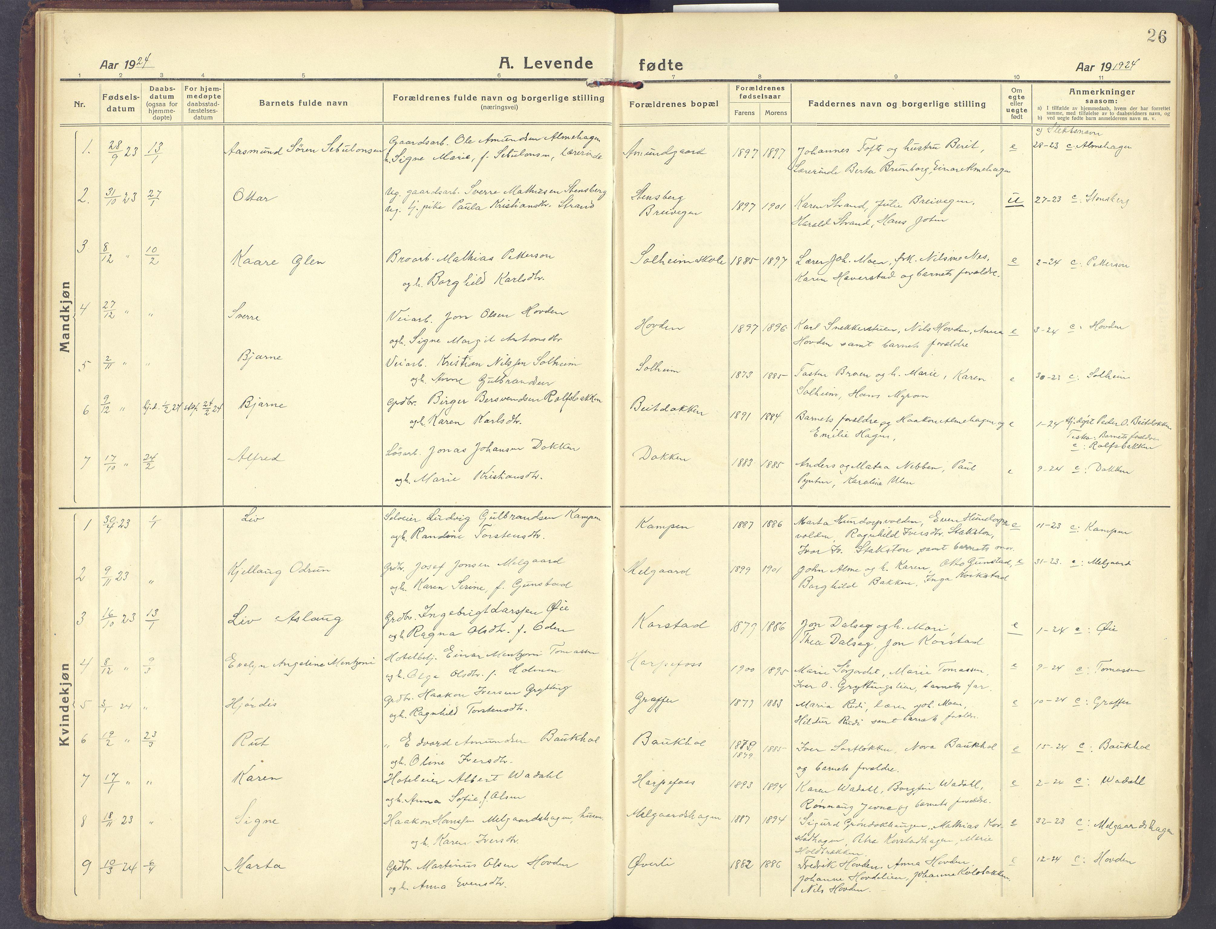 SAH, Sør-Fron prestekontor, H/Ha/Haa/L0005: Ministerialbok nr. 5, 1920-1933, s. 26