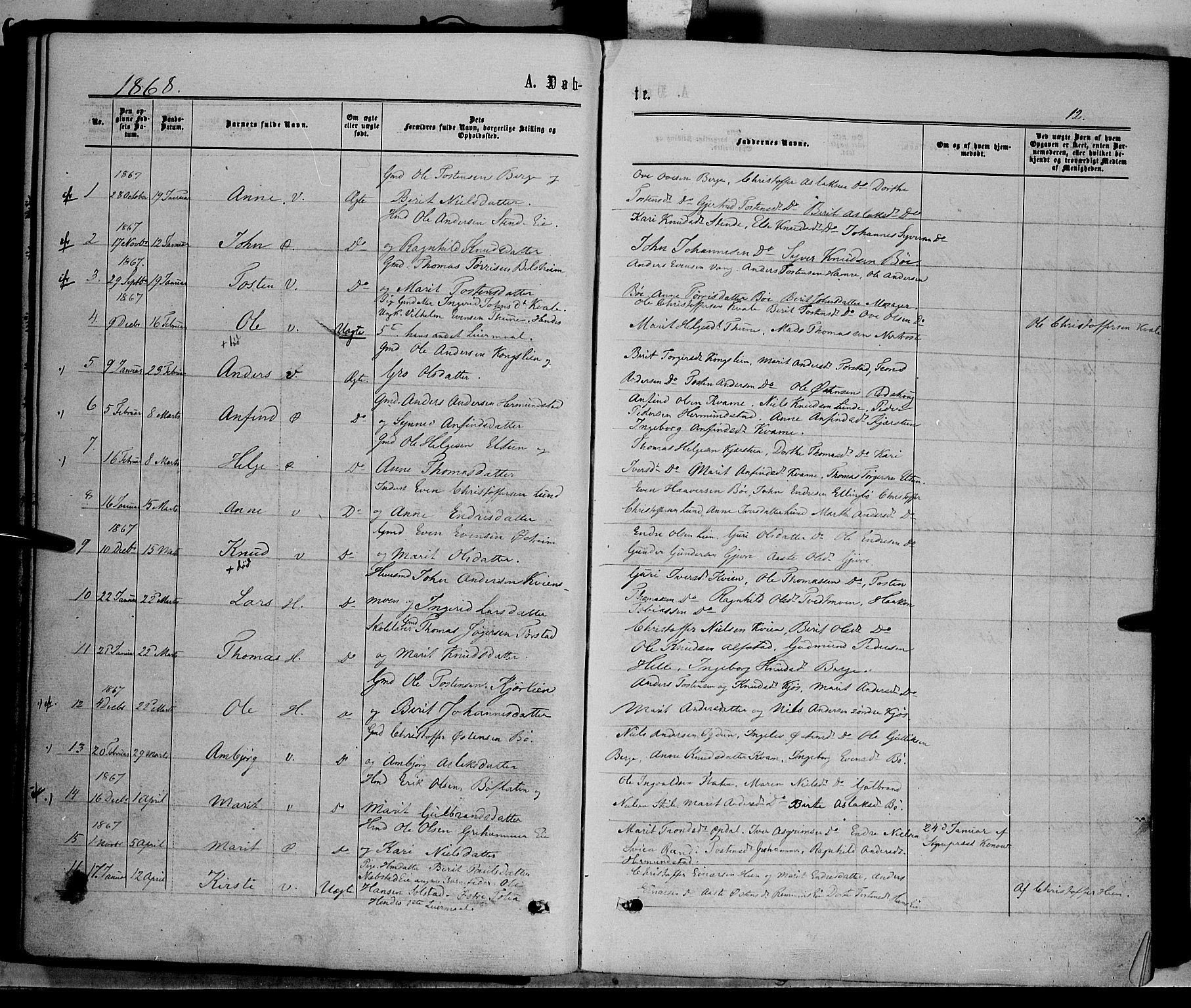 SAH, Vang prestekontor, Valdres, Ministerialbok nr. 7, 1865-1881, s. 12