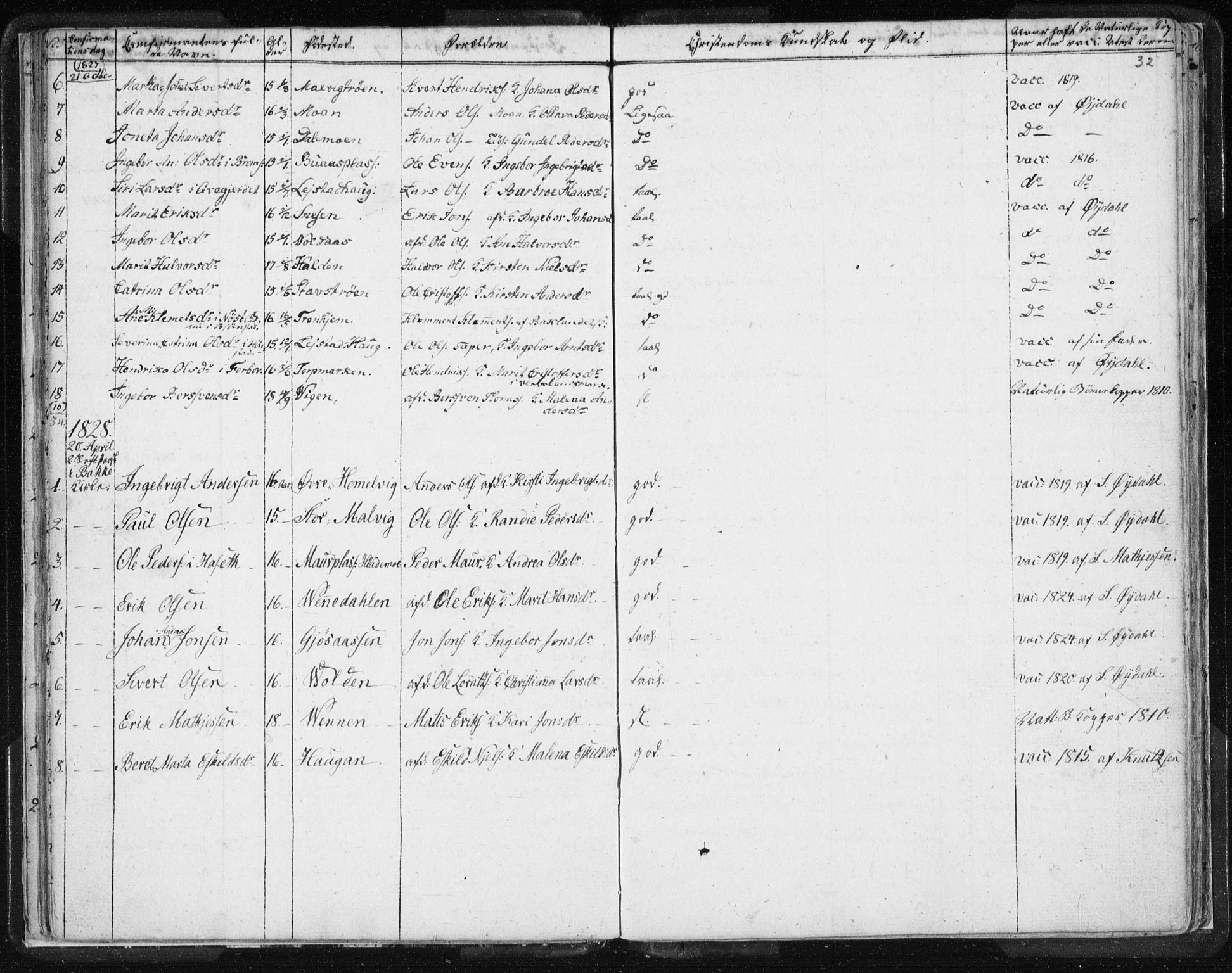 SAT, Ministerialprotokoller, klokkerbøker og fødselsregistre - Sør-Trøndelag, 616/L0404: Ministerialbok nr. 616A01, 1823-1831, s. 32