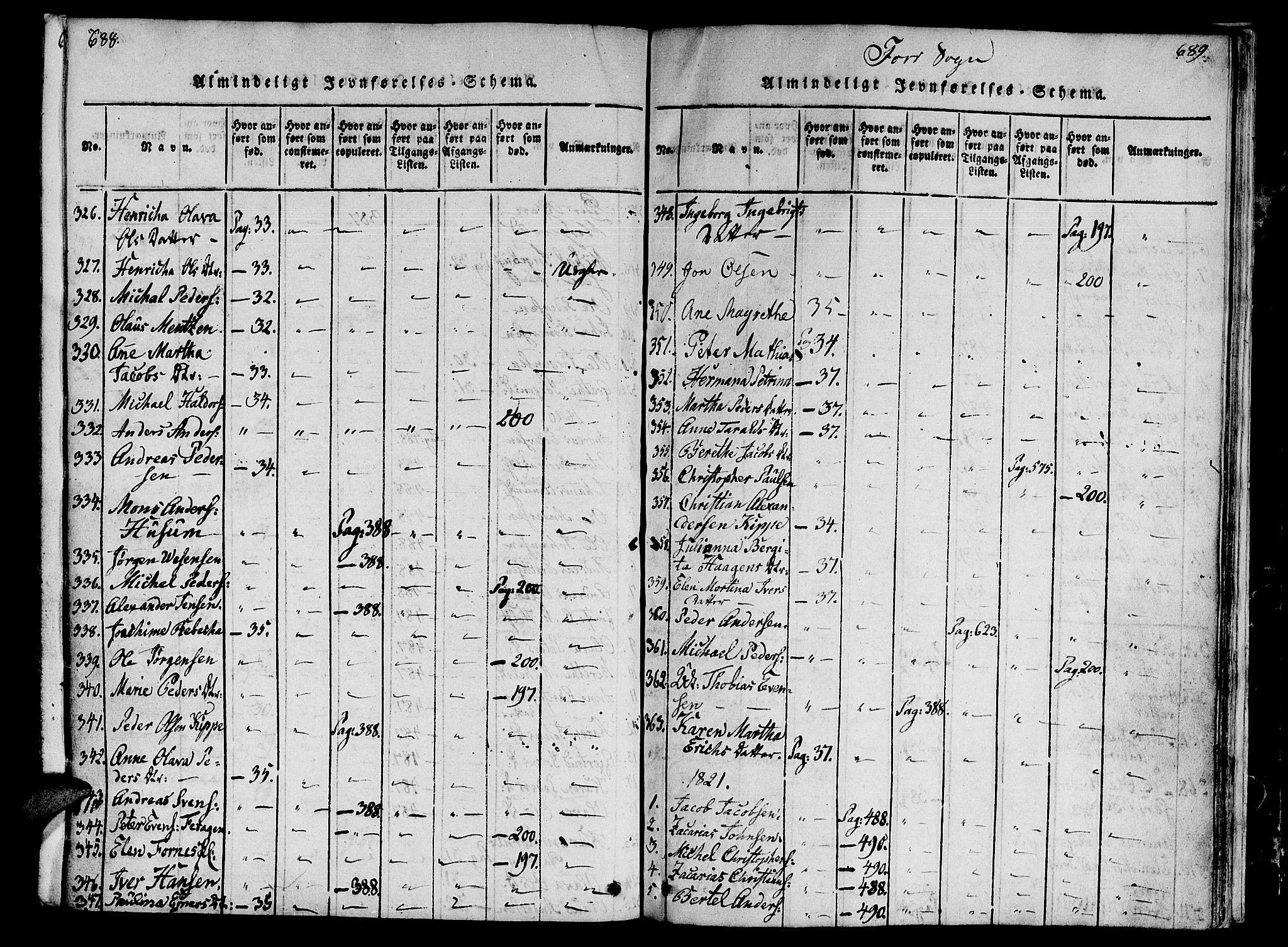 SAT, Ministerialprotokoller, klokkerbøker og fødselsregistre - Nord-Trøndelag, 746/L0441: Ministerialbok nr. 746A03 /1, 1816-1827, s. 688-689
