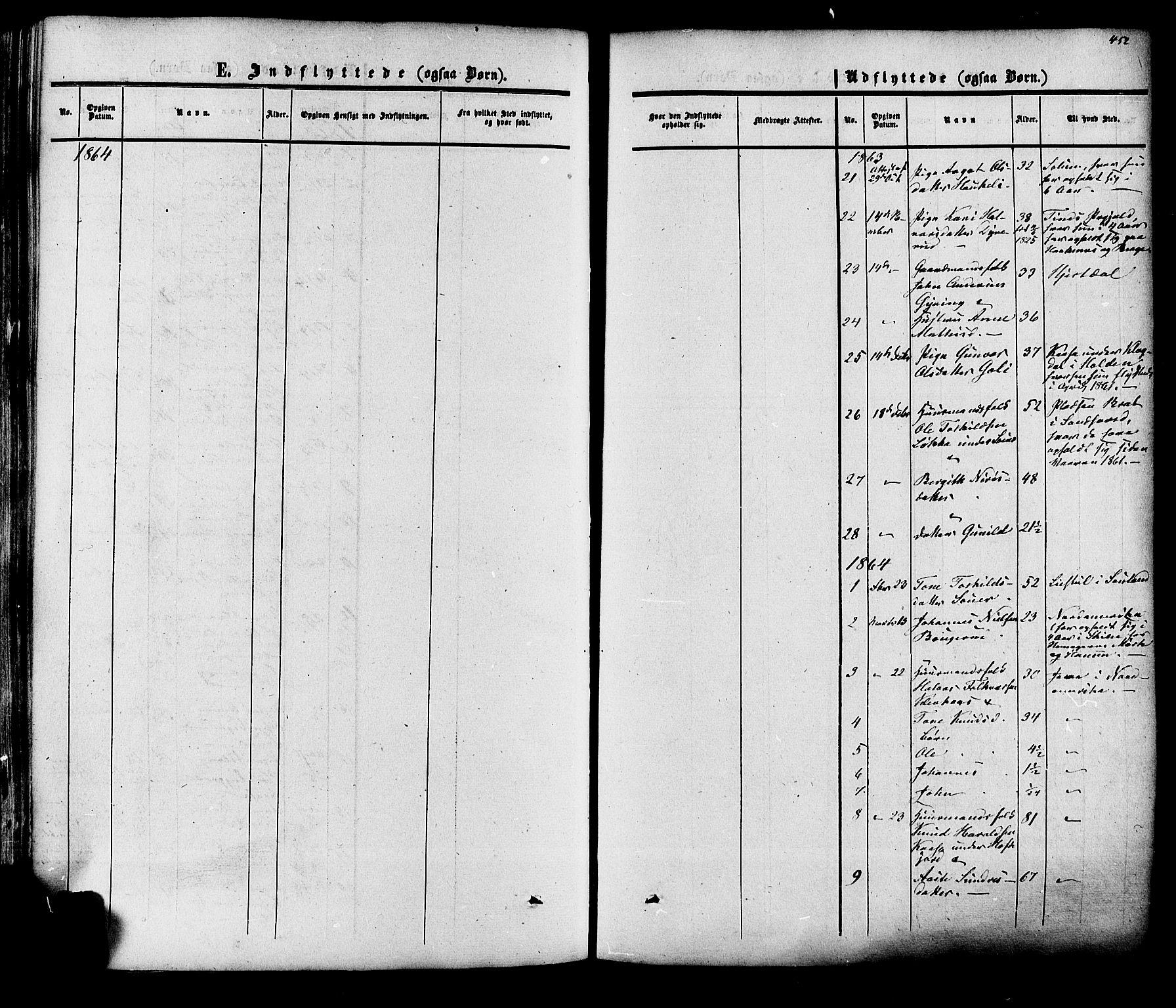 SAKO, Heddal kirkebøker, F/Fa/L0007: Ministerialbok nr. I 7, 1855-1877, s. 452