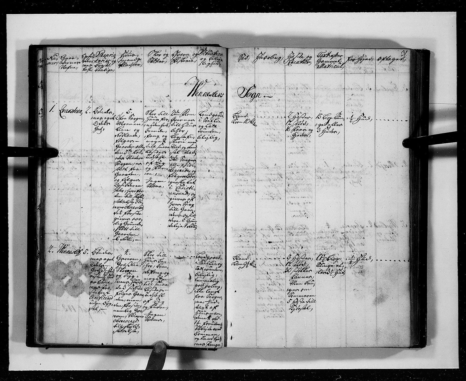 RA, Rentekammeret inntil 1814, Realistisk ordnet avdeling, N/Nb/Nbf/L0127: Mandal eksaminasjonsprotokoll, 1723, s. 30b-31a