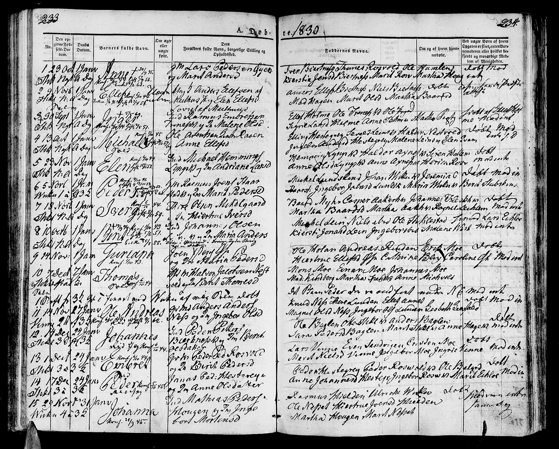 SAT, Ministerialprotokoller, klokkerbøker og fødselsregistre - Nord-Trøndelag, 723/L0237: Ministerialbok nr. 723A06, 1822-1830, s. 233-234