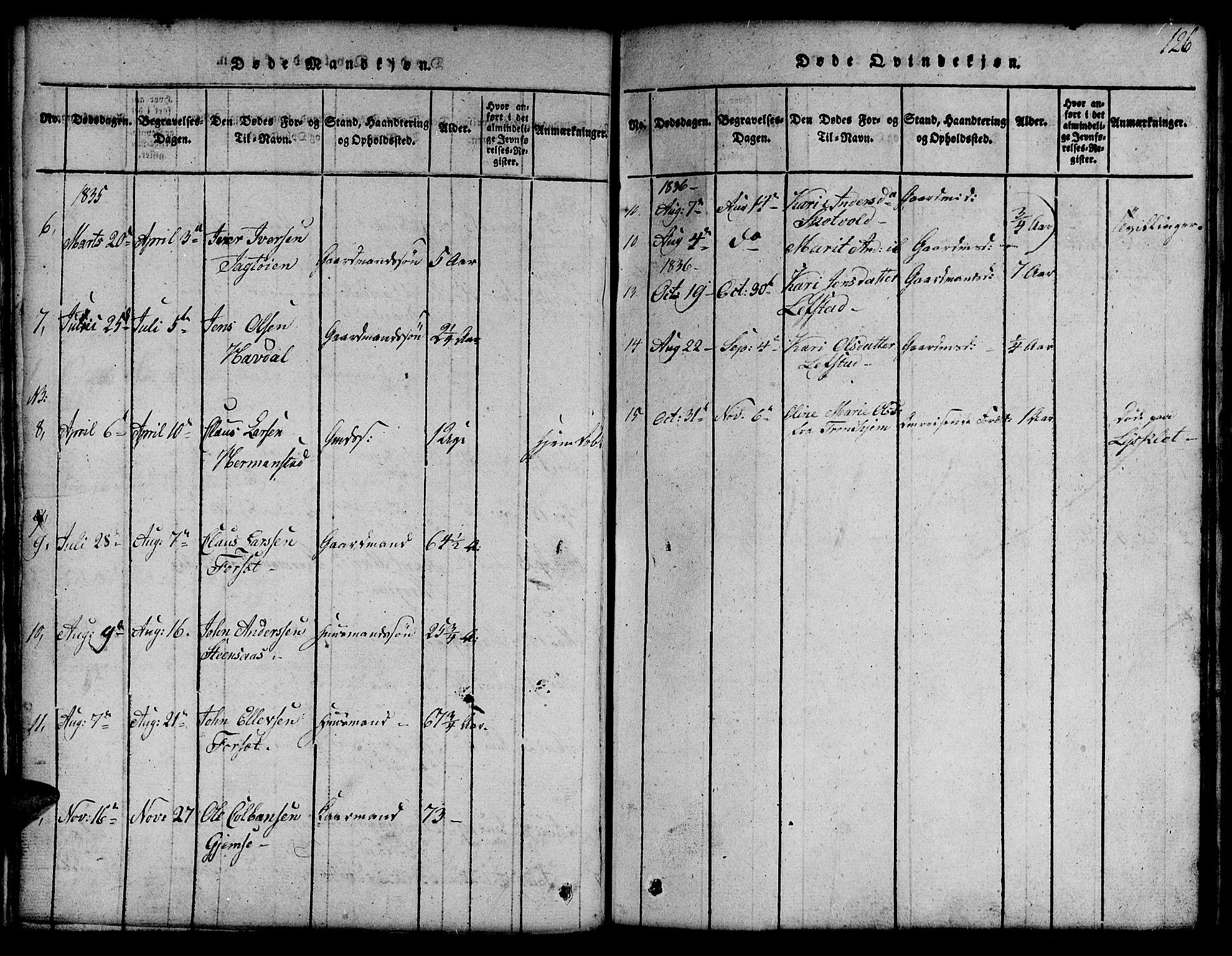 SAT, Ministerialprotokoller, klokkerbøker og fødselsregistre - Sør-Trøndelag, 691/L1092: Klokkerbok nr. 691C03, 1816-1852, s. 126