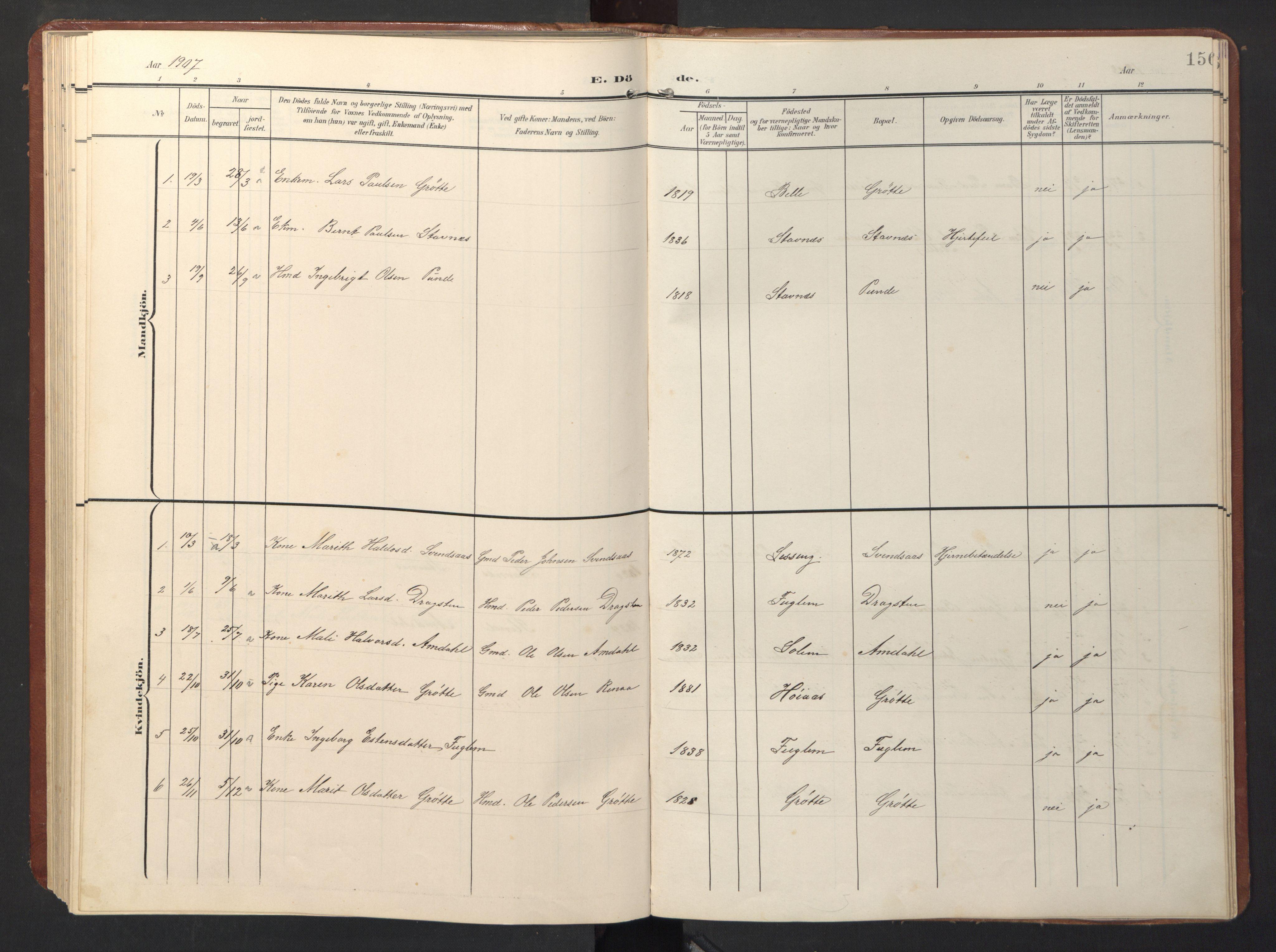 SAT, Ministerialprotokoller, klokkerbøker og fødselsregistre - Sør-Trøndelag, 696/L1161: Klokkerbok nr. 696C01, 1902-1950, s. 156