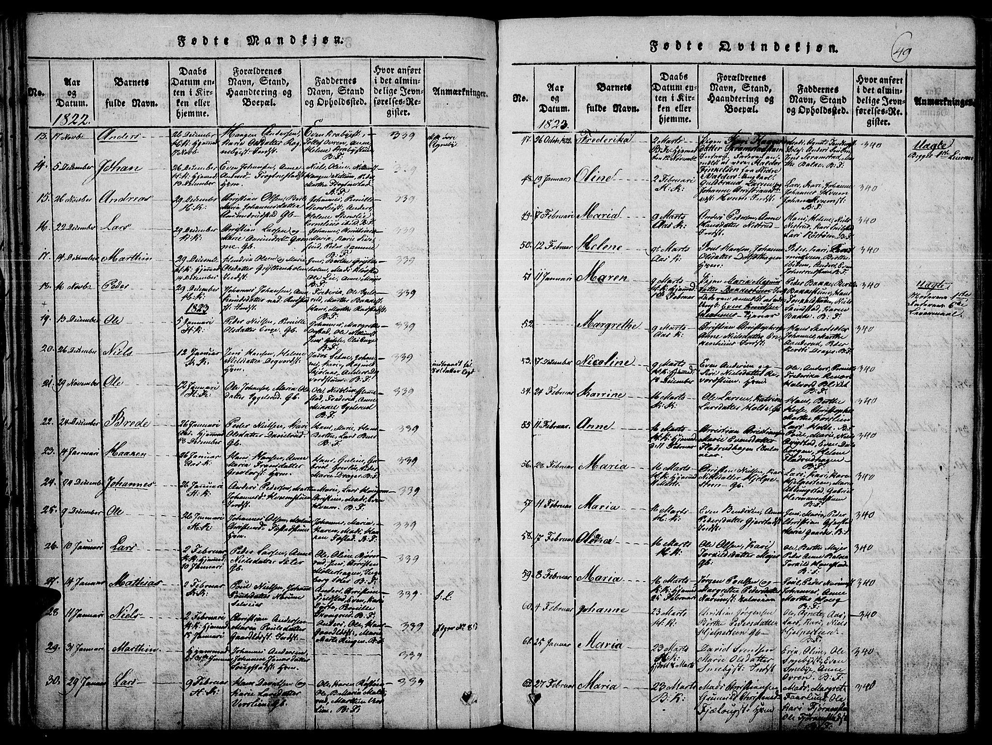 SAH, Toten prestekontor, Ministerialbok nr. 10, 1820-1828, s. 49
