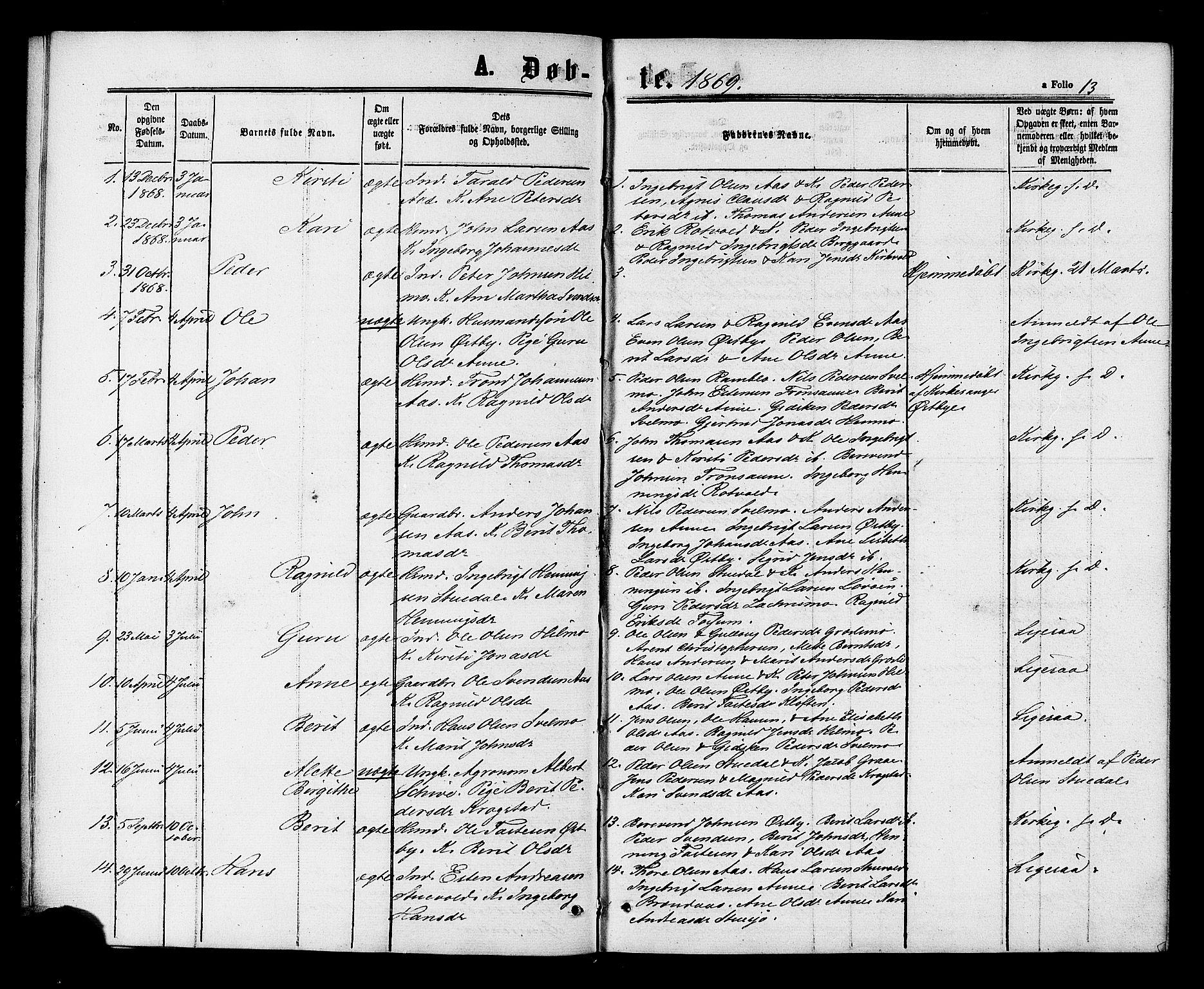 SAT, Ministerialprotokoller, klokkerbøker og fødselsregistre - Sør-Trøndelag, 698/L1163: Ministerialbok nr. 698A01, 1862-1887, s. 13
